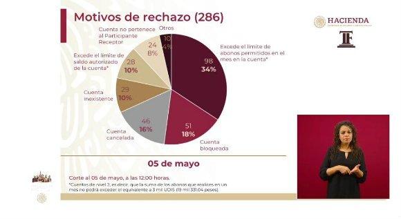Economía5mayoOmar.jpg
