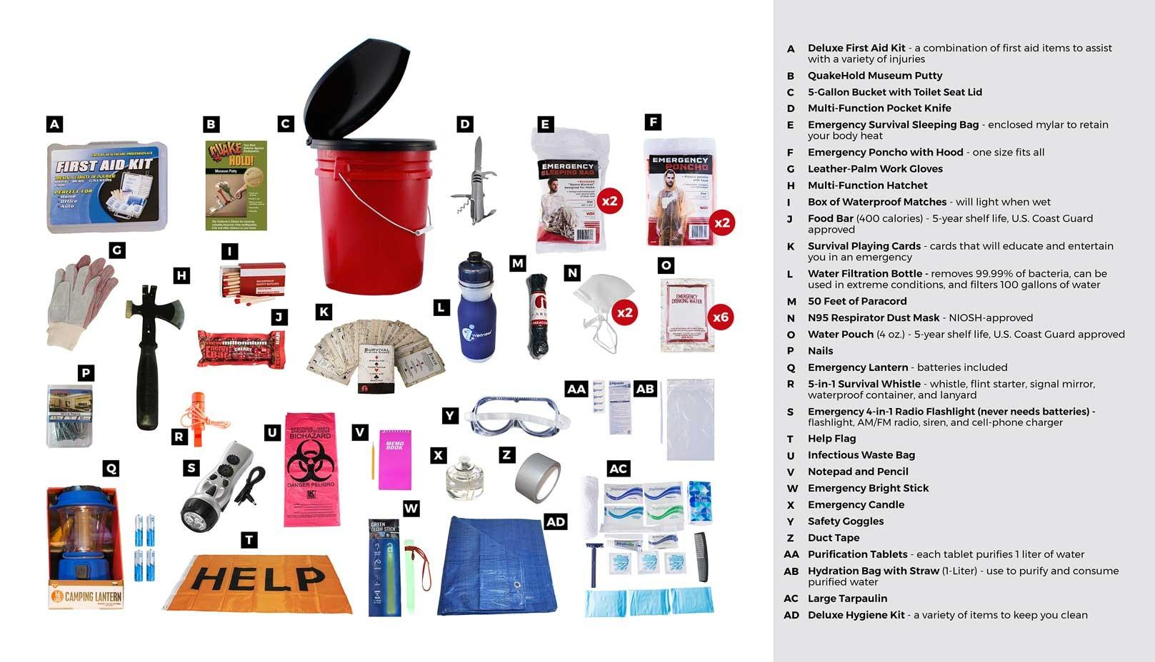 Hurricane Emergency Kit-skhr_web_description hurricane.jpg
