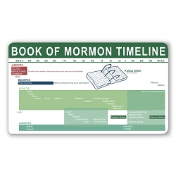 Book of Mormon Timeline Bookmark
