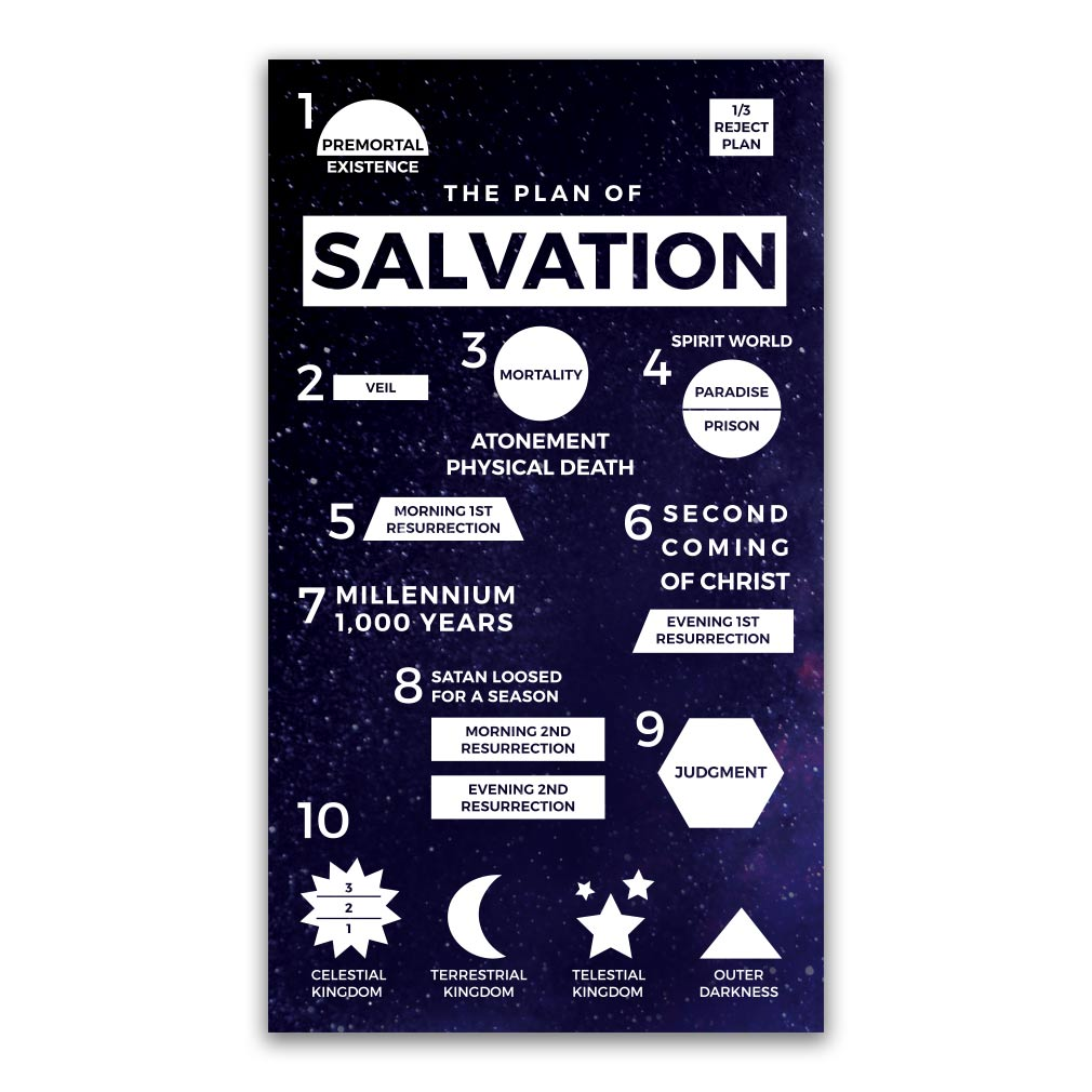 graphic about Plan of Salvation Printable named Software of Salvation Bookmark - Galaxy