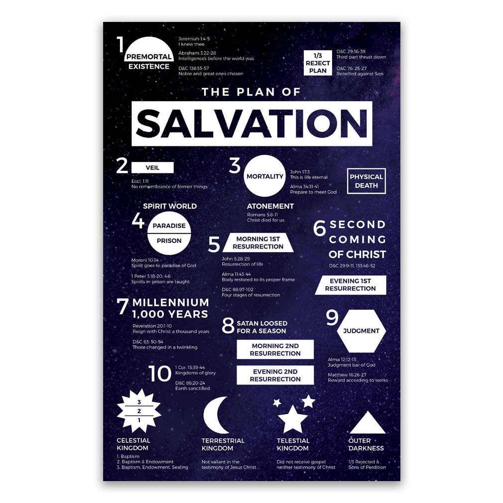 plan of salvation poster galaxy in lds family posters