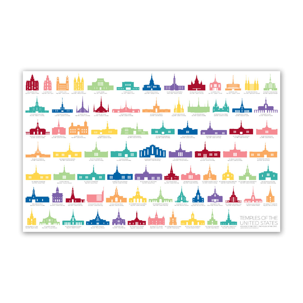 United States Temples Poster - 4 Designs - LDP-TPSTUSA