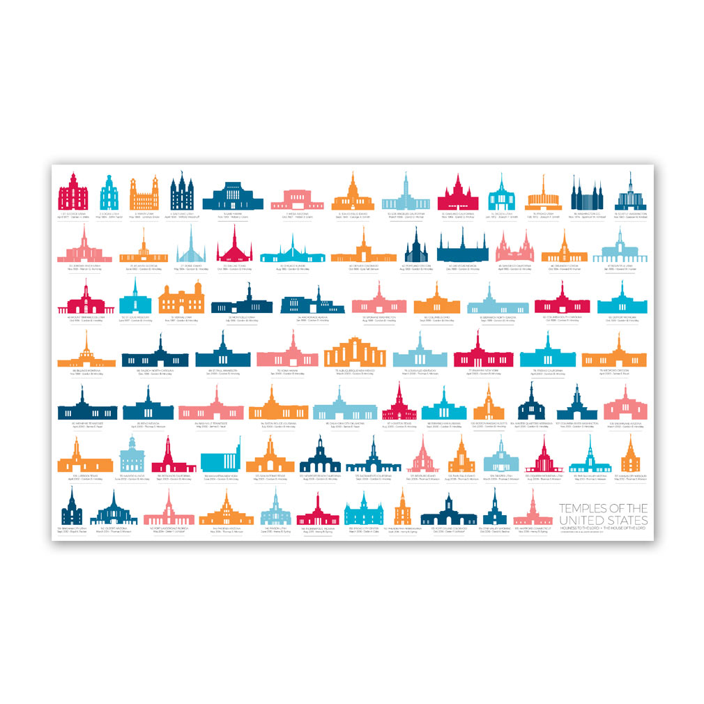 United States Temples Tracker Poster - 4 Designs - LDP-TPSTUS-TRACK