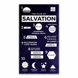 Plan of Salvation Bookmark - Galaxy
