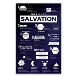 Plan of Salvation Poster - Galaxy