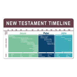 New Testament Timeline Bookmark new testament, lds timeline, lds bookmark, new testament bookmark, lds bookmark, scripture reading bookmark, new testament timeline, scripture timeline, timeline