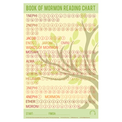 Tree Book of Mormon Reading Chart Poster - Printable book of mormon reading chart, lds reading chart, lds reading chart poster, lds book of mormon reading chart poster