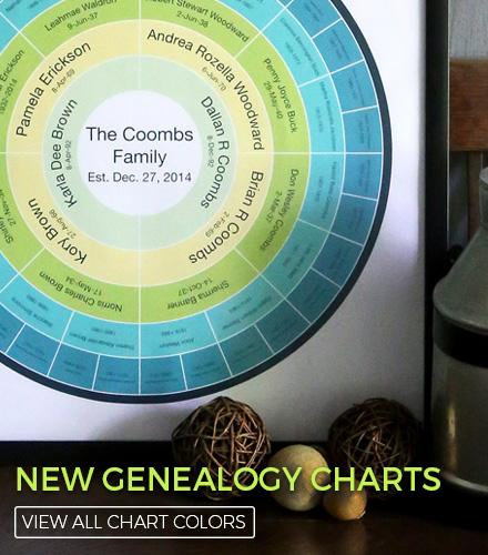 New Custom Genealogy Charts!