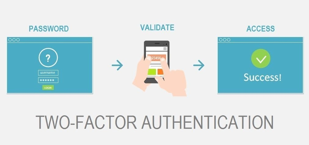 2FA - Two Factor Authentication - How it works