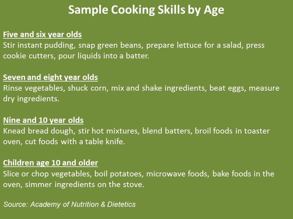 Cooking Skills By Age