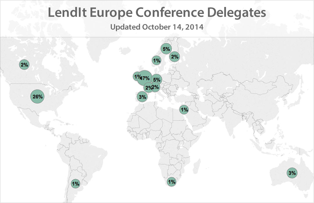 LendIt Europe Attendees