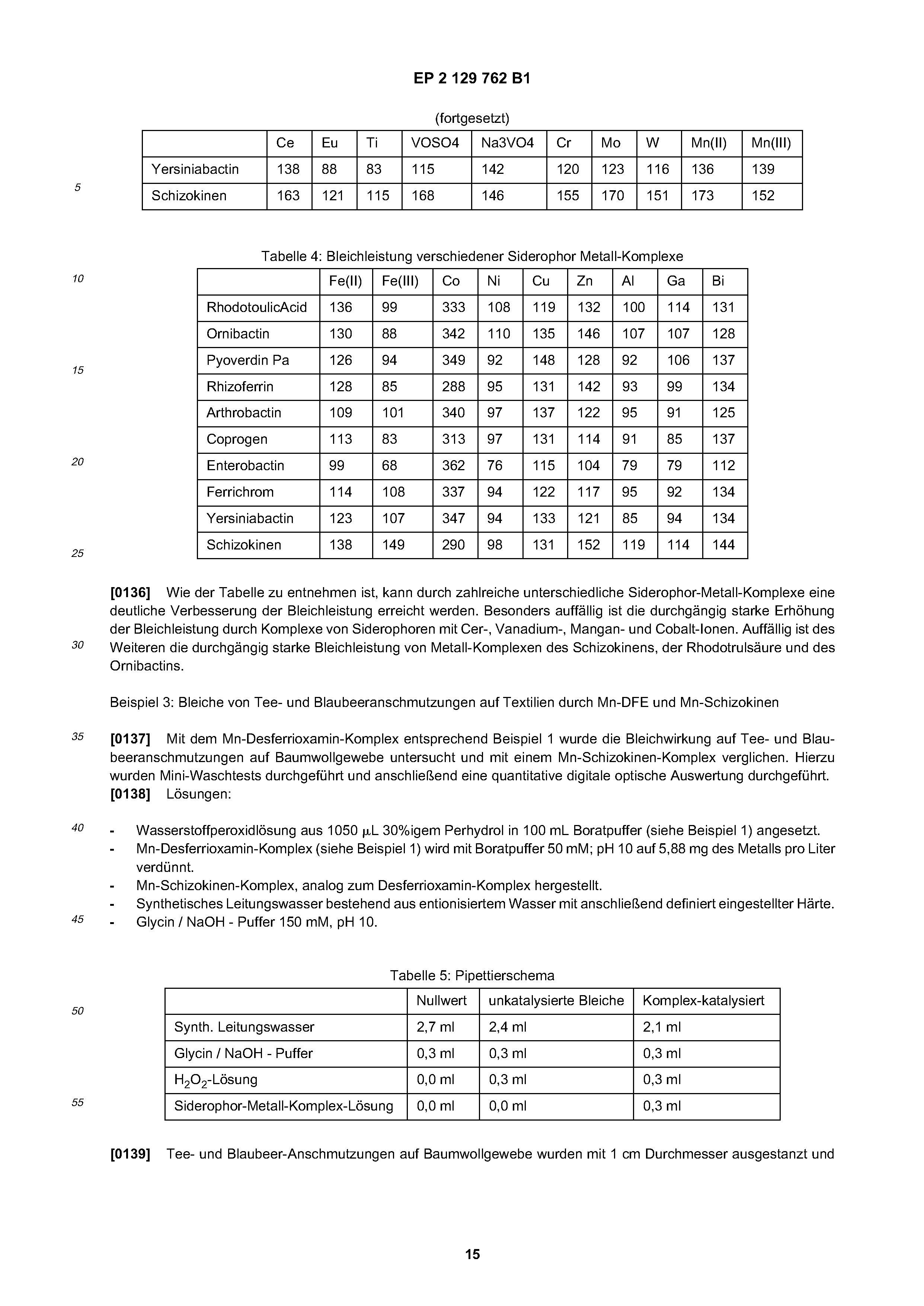 Gemütlich Hypothek Tabellenkalkulationsvorlage Zeitgenössisch ...
