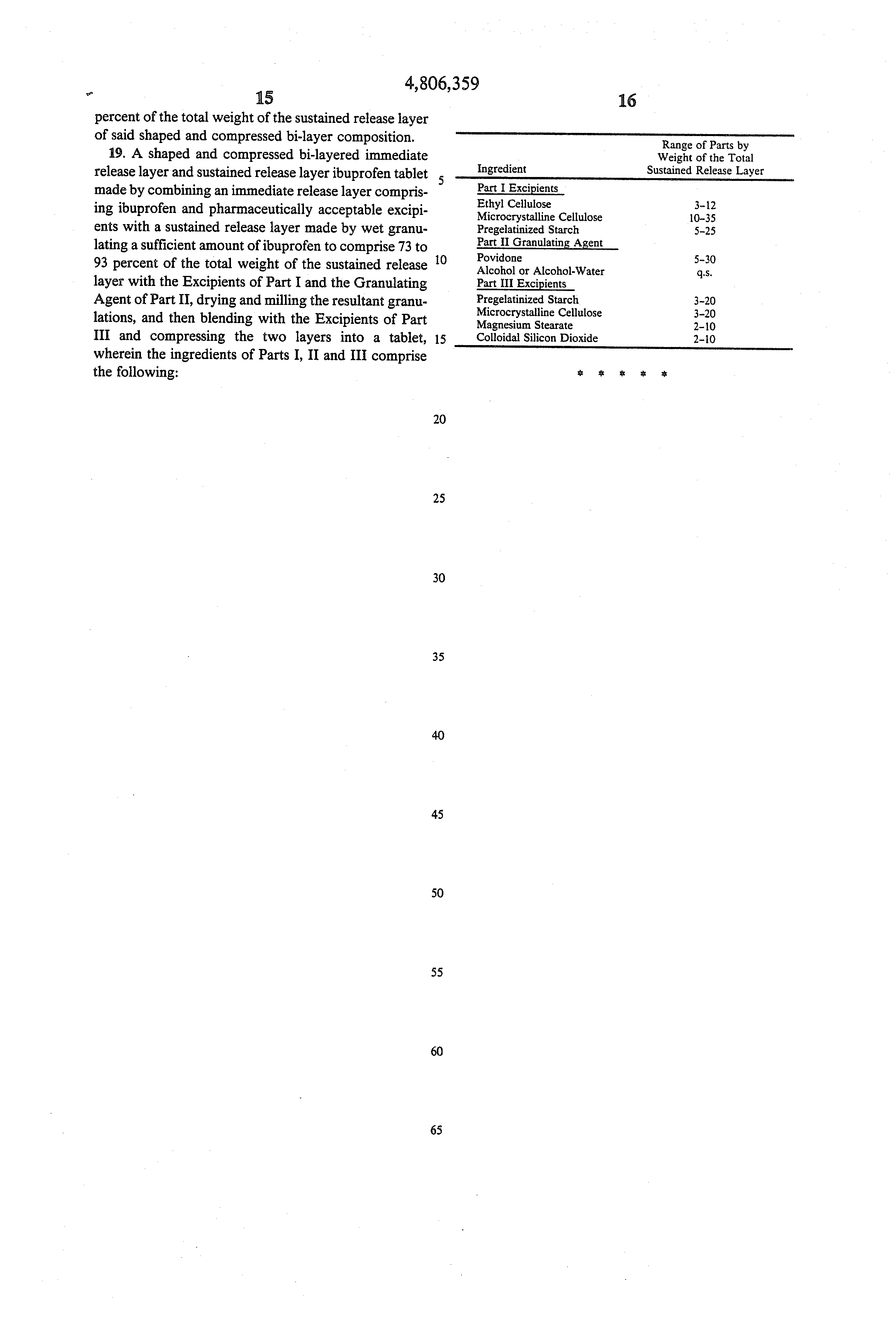 US 4806359 A - Iburprofen Sustained Release Matrix And Process - The