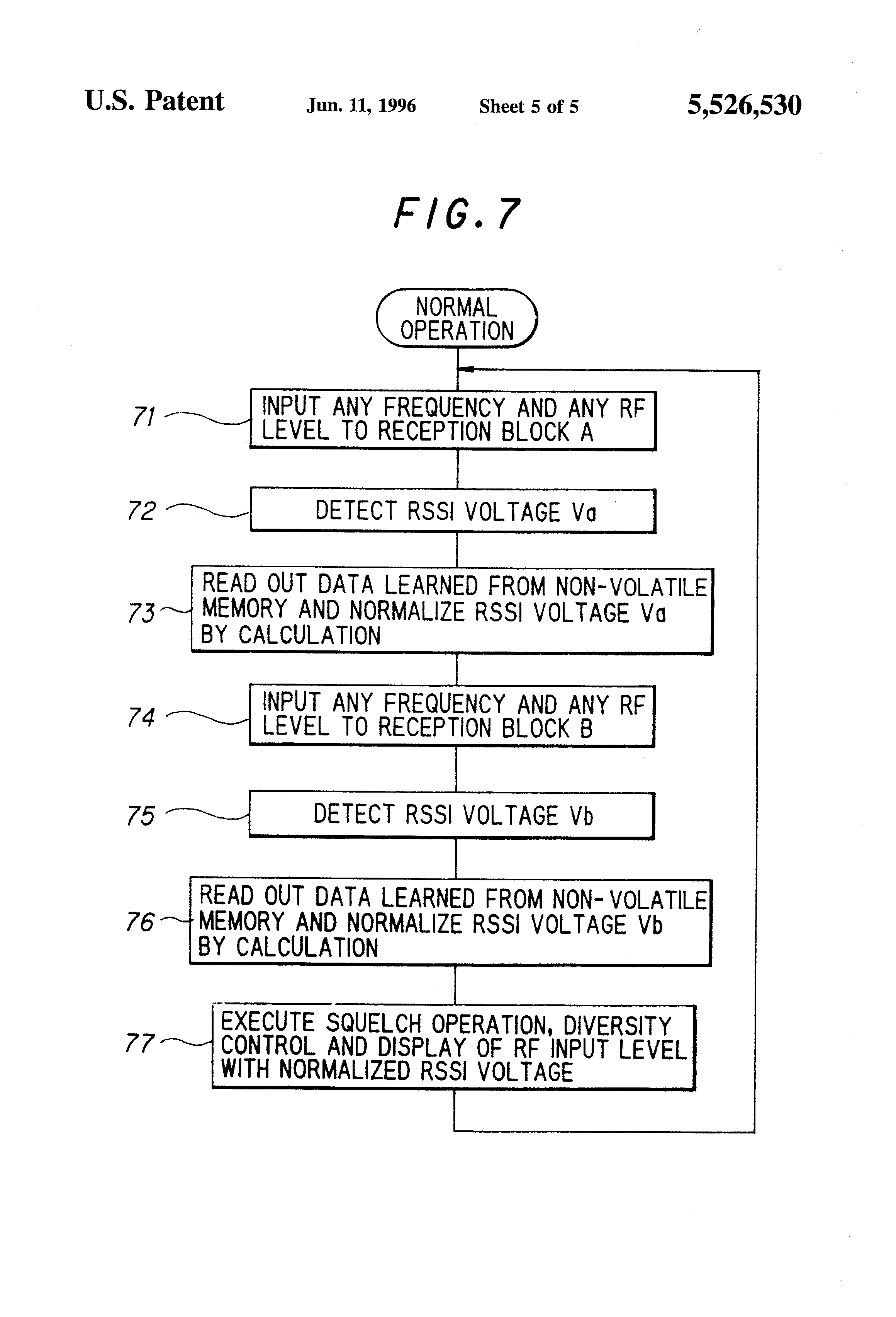 US 5526530 A - Receiver With Squelching Responsive To Input Signal
