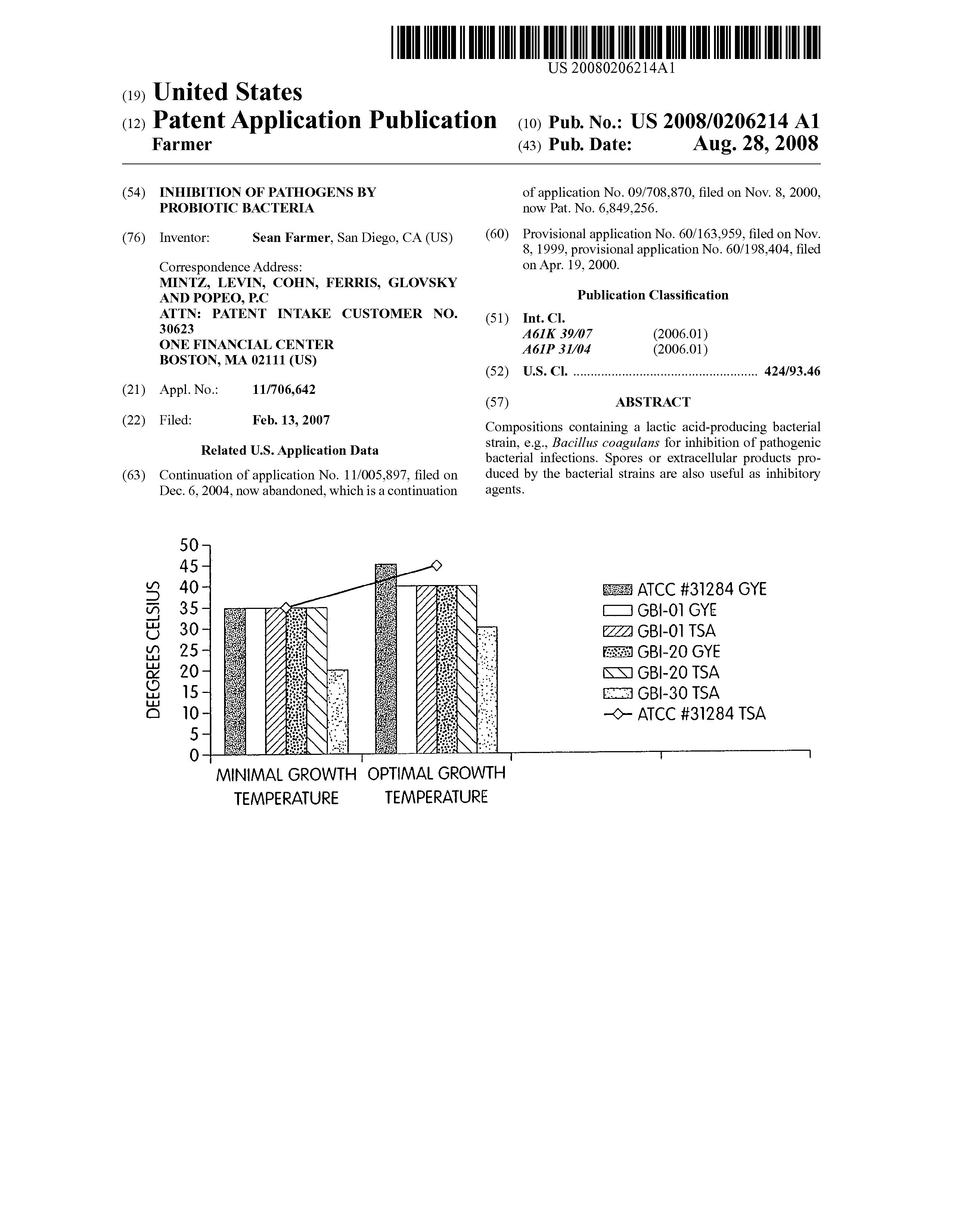 US 2008/0206214 A1 - Inhibition Of Pathogens By Probiotic