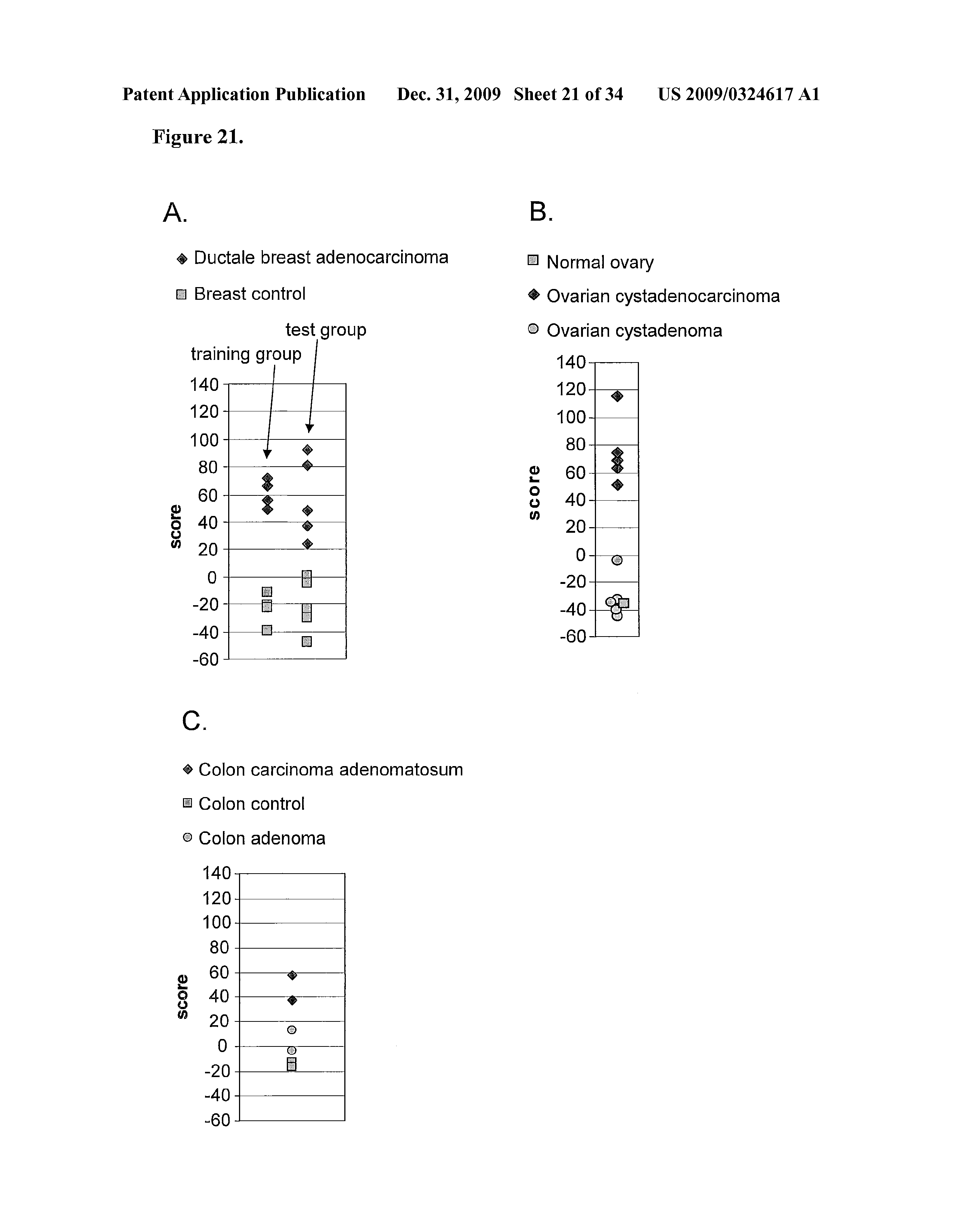US 2009/0324617 A1 - Cancer Specific Glycans And Use Thereof