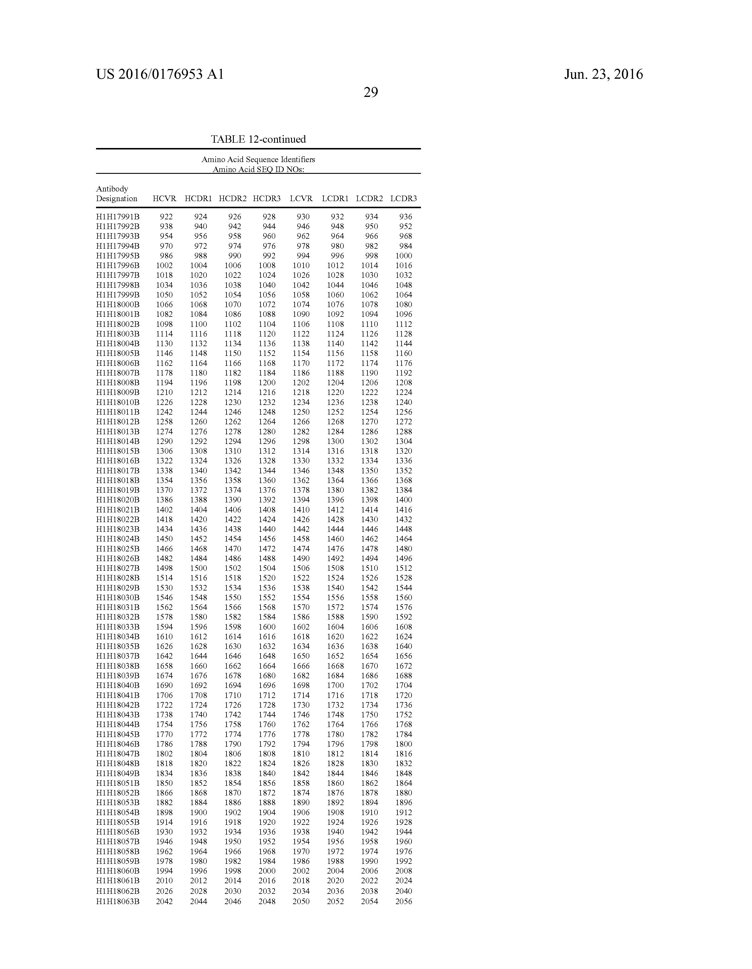SG 11201704212S A - Human Antibodies To Influenza