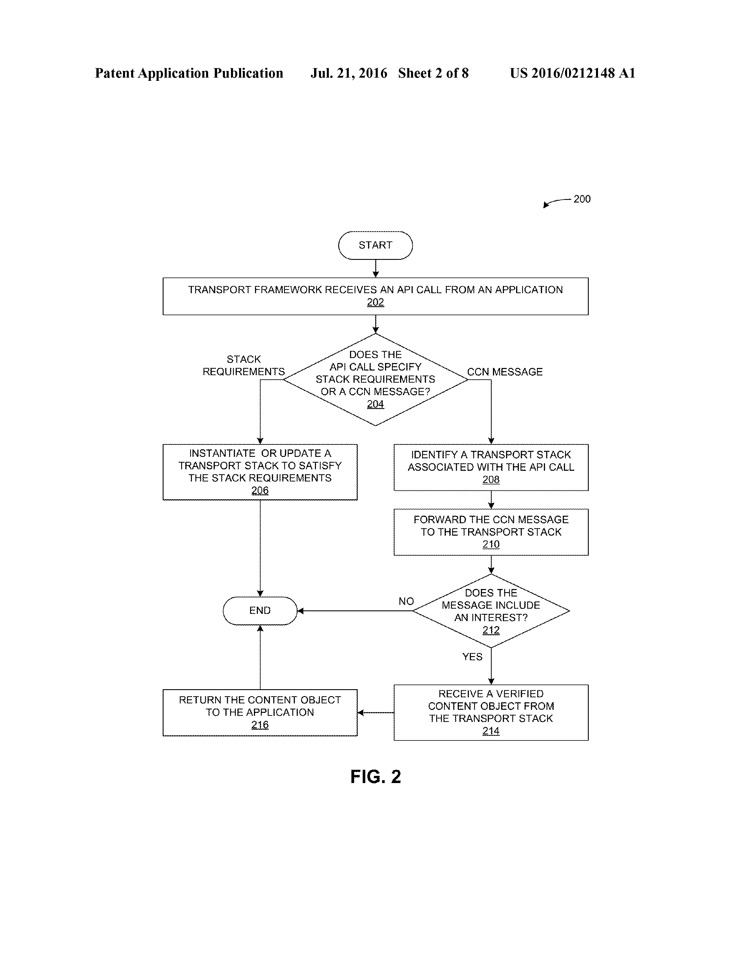 US 2016/0212148 A1 - Network-layer Application-specific Trust Model