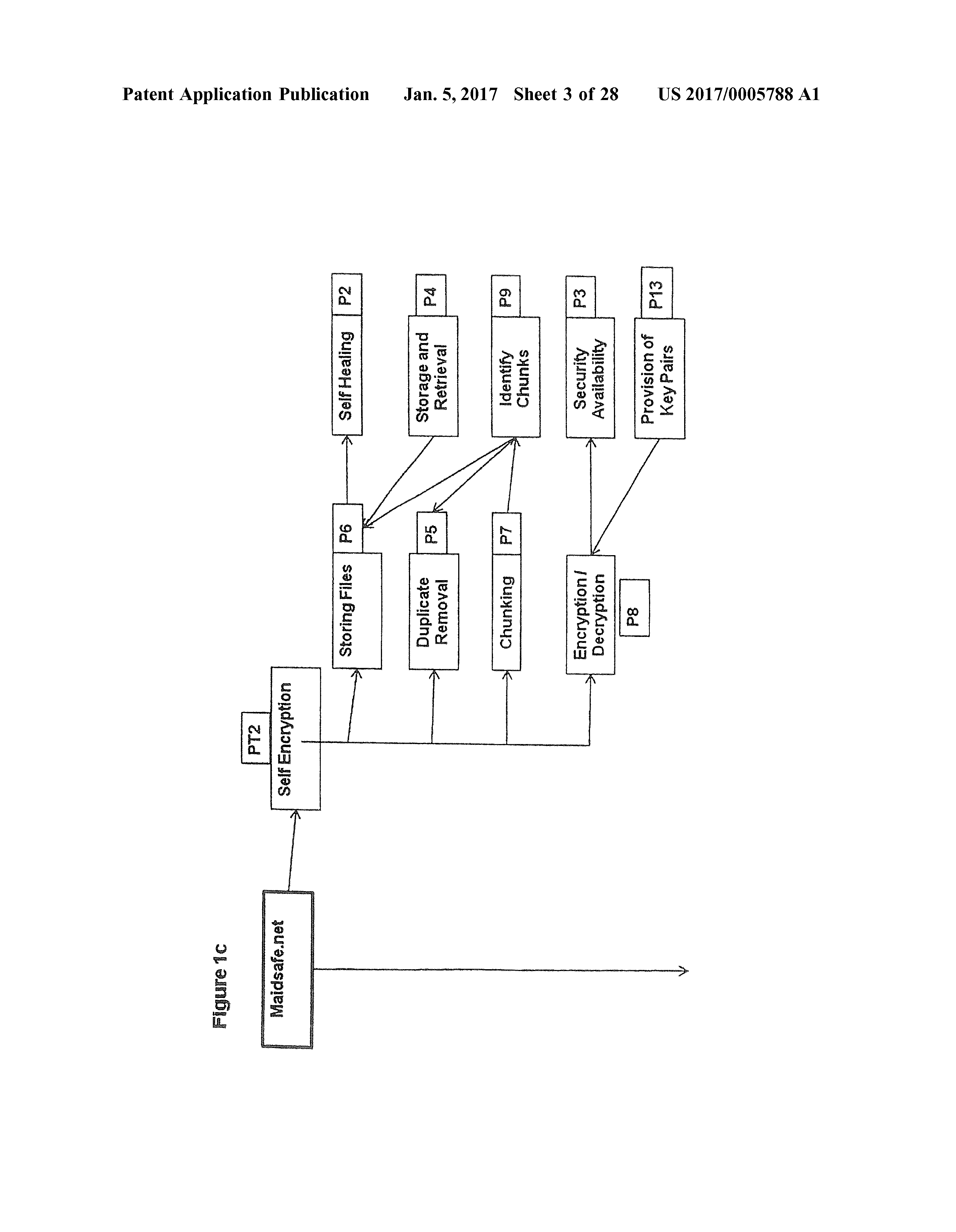 US 2017/0005788 A1 - Communication System And Method - The