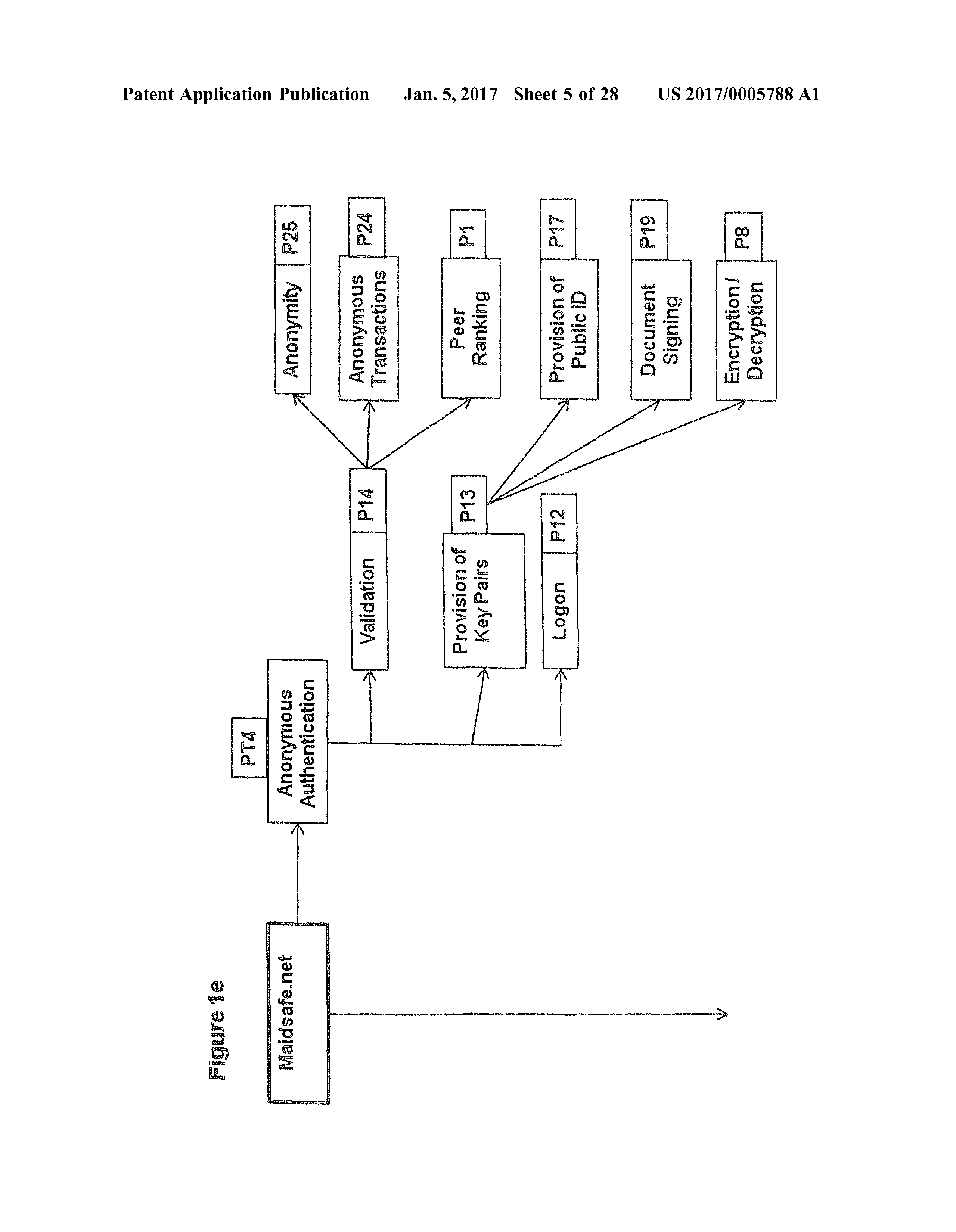 US 2017/0005788 A1 - Communication System And Method - The Lens