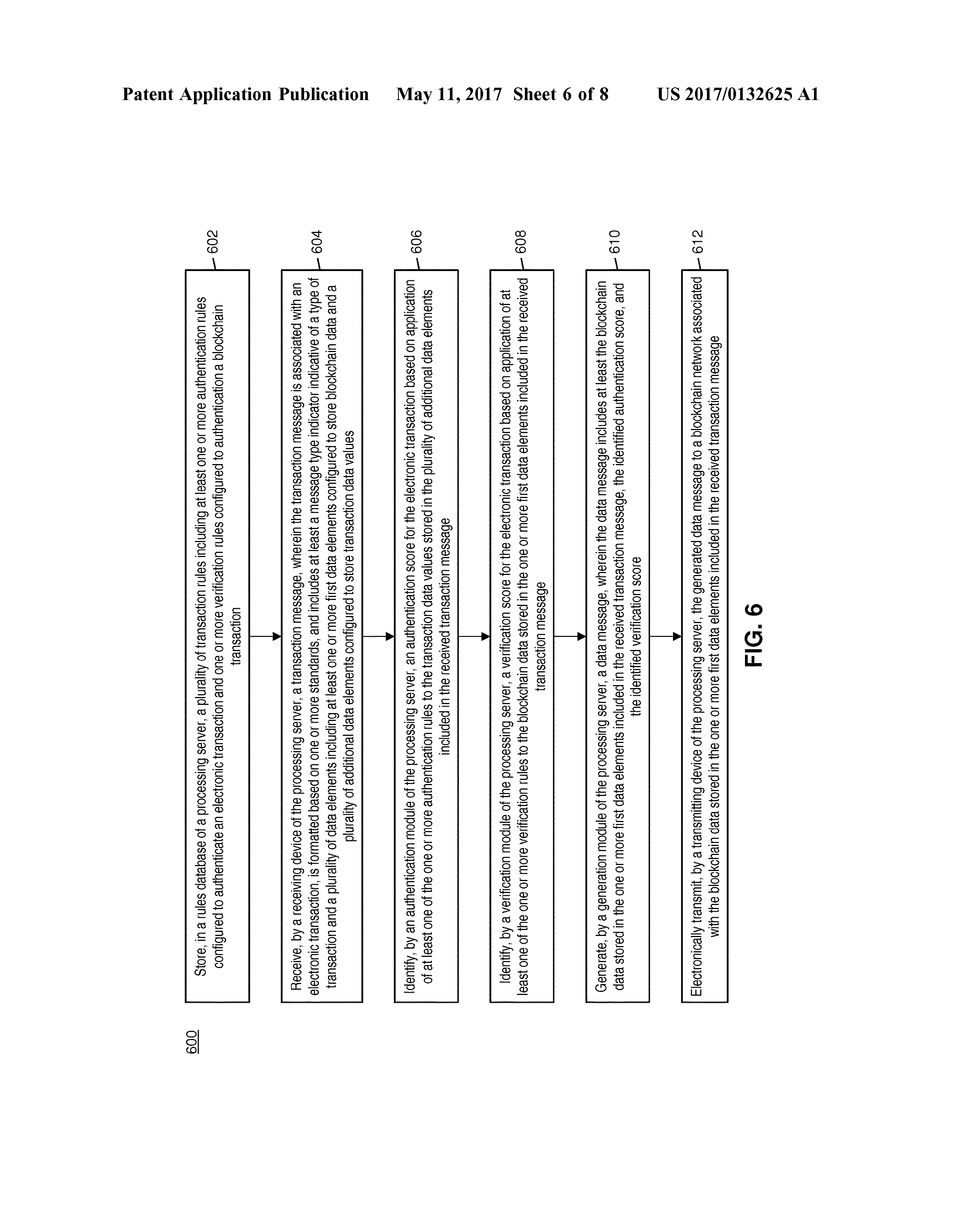 US 2017/0132625 A1 - Method And System For Use Of A