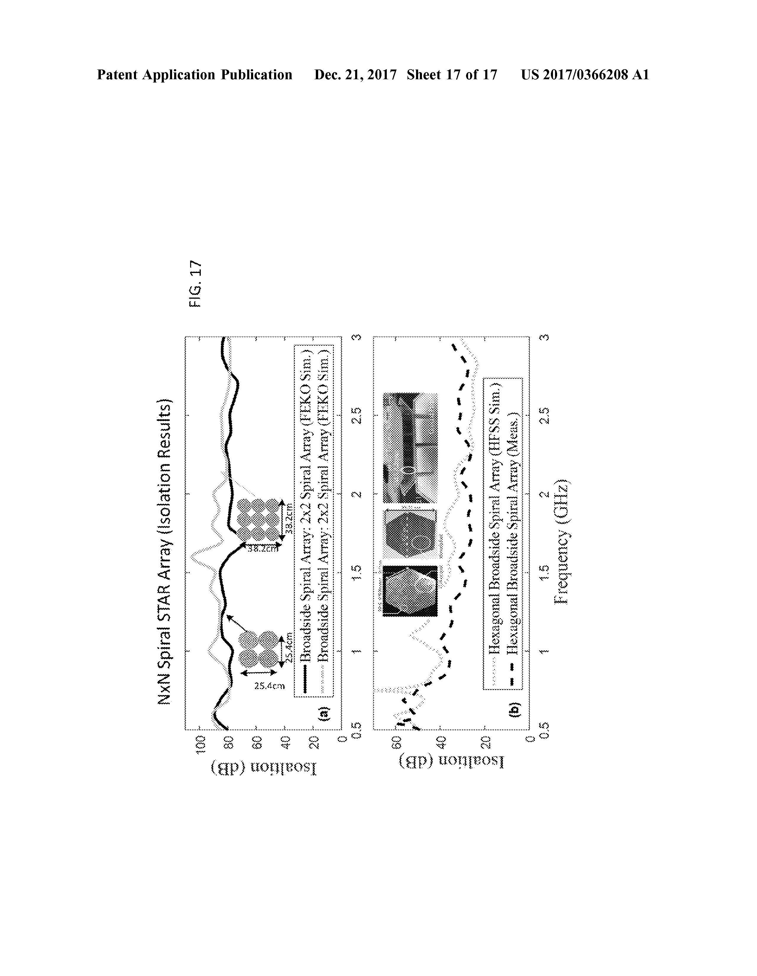 US 2017/0366208 A1 - Ultrawideband Co-polarized Simultaneous