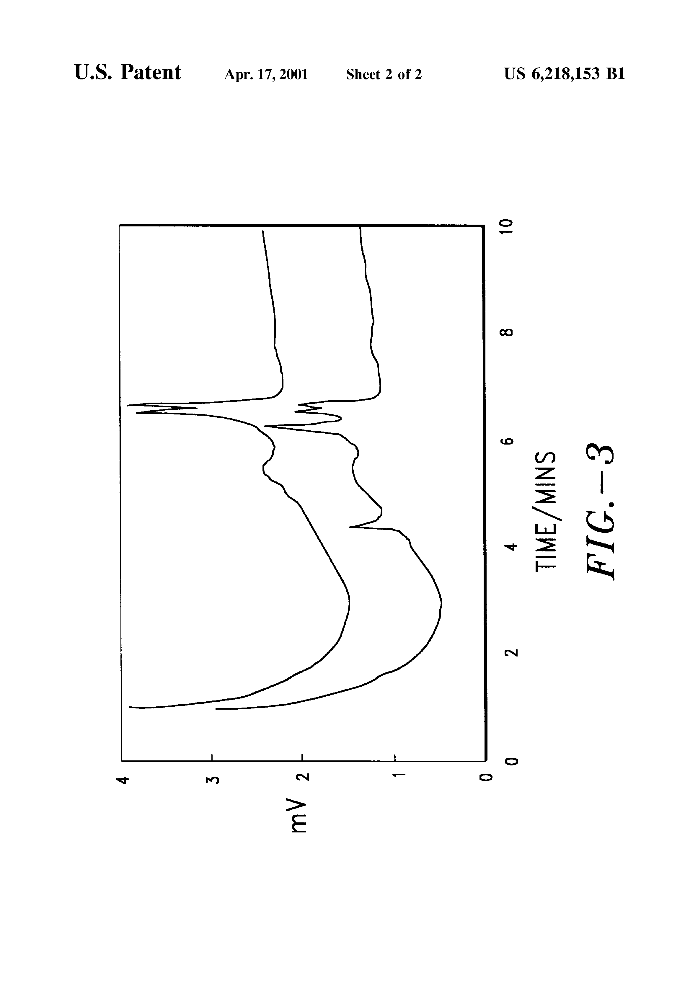 US 6218153 B1 - Target Dna Amplification By Mipc And Pcr - The Lens