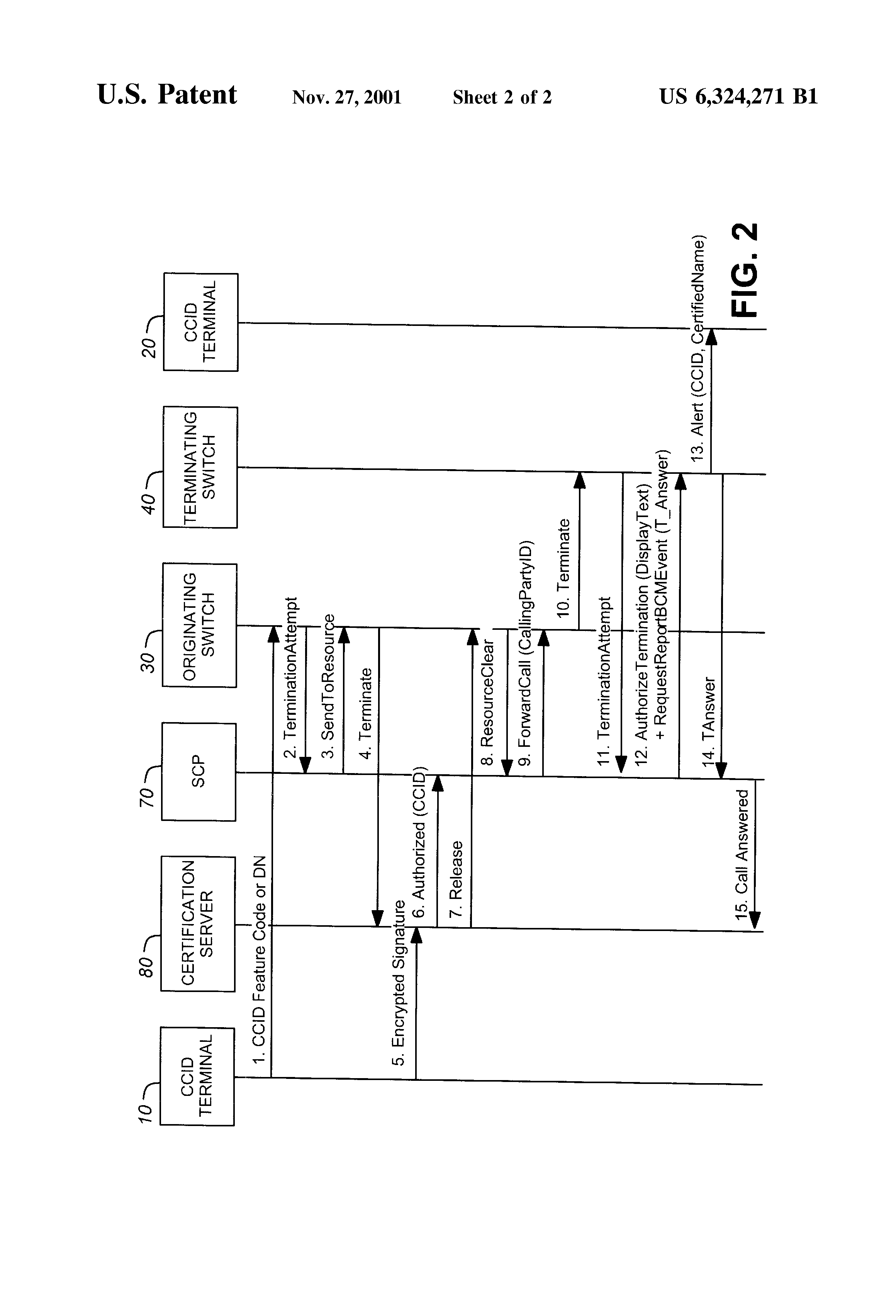 US 6324271 B1 - System And Method For Authentication Of Caller
