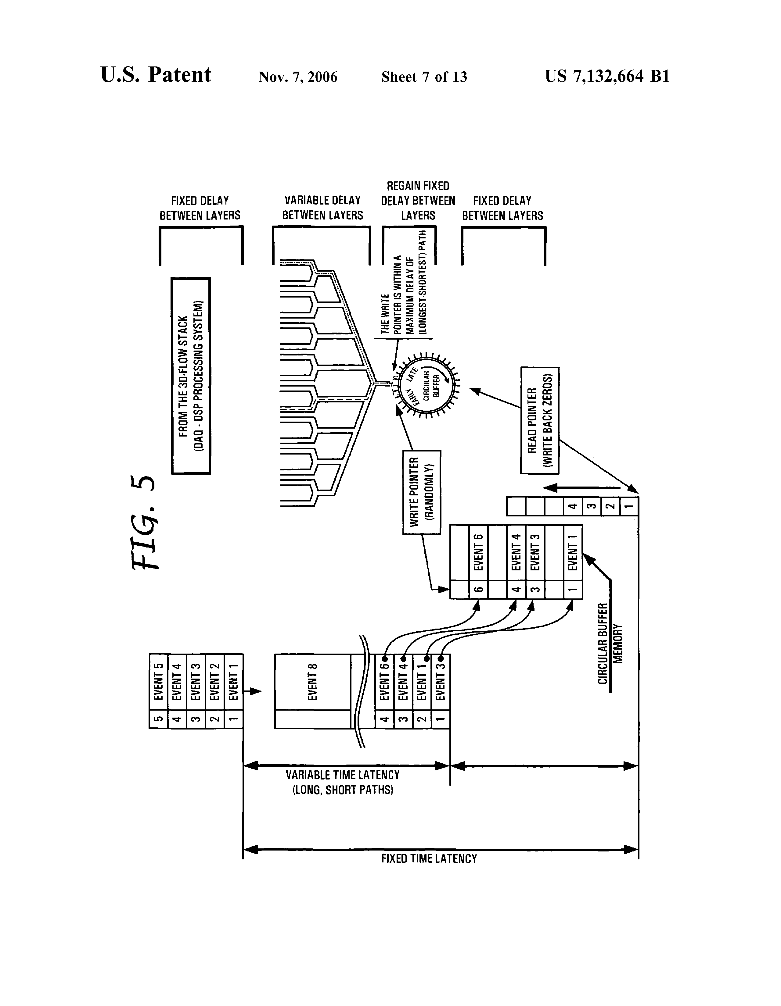 US 7132664 B1 - Method And Apparatus For Improving Pet
