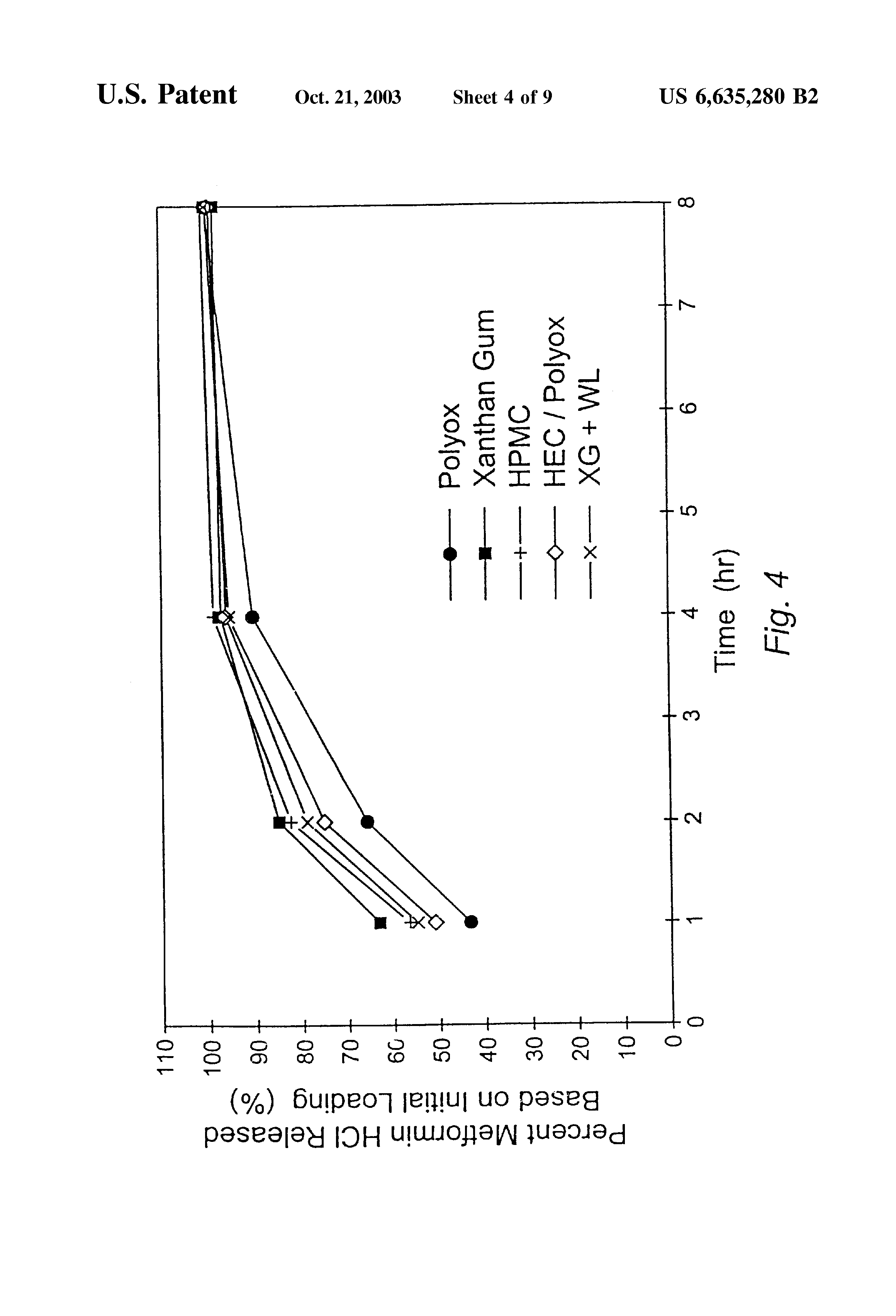 US 6635280 B2 - Extending The Duration Of Drug Release