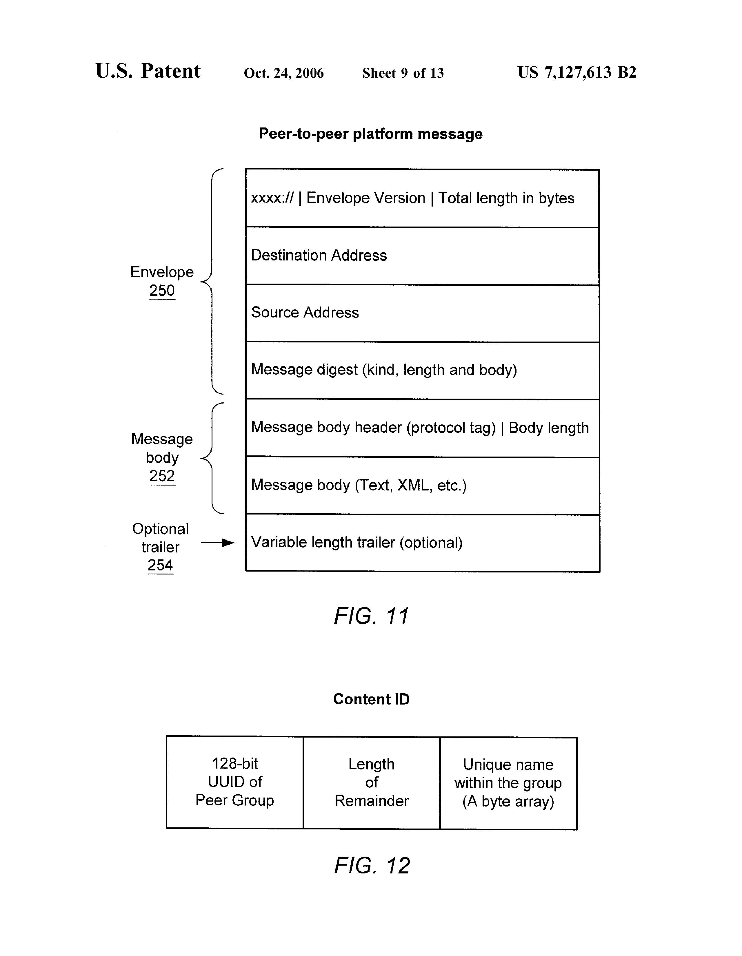 US 7127613 B2 - Secured Peer-to-peer Network Data Exchange