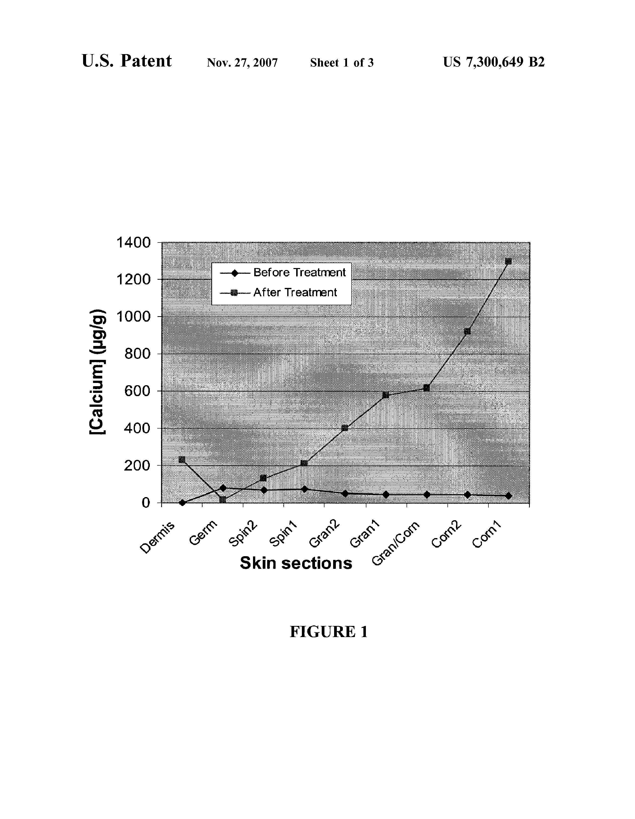 US 7300649 B2 - Cosmetic And Cosmeceutical Compositions For