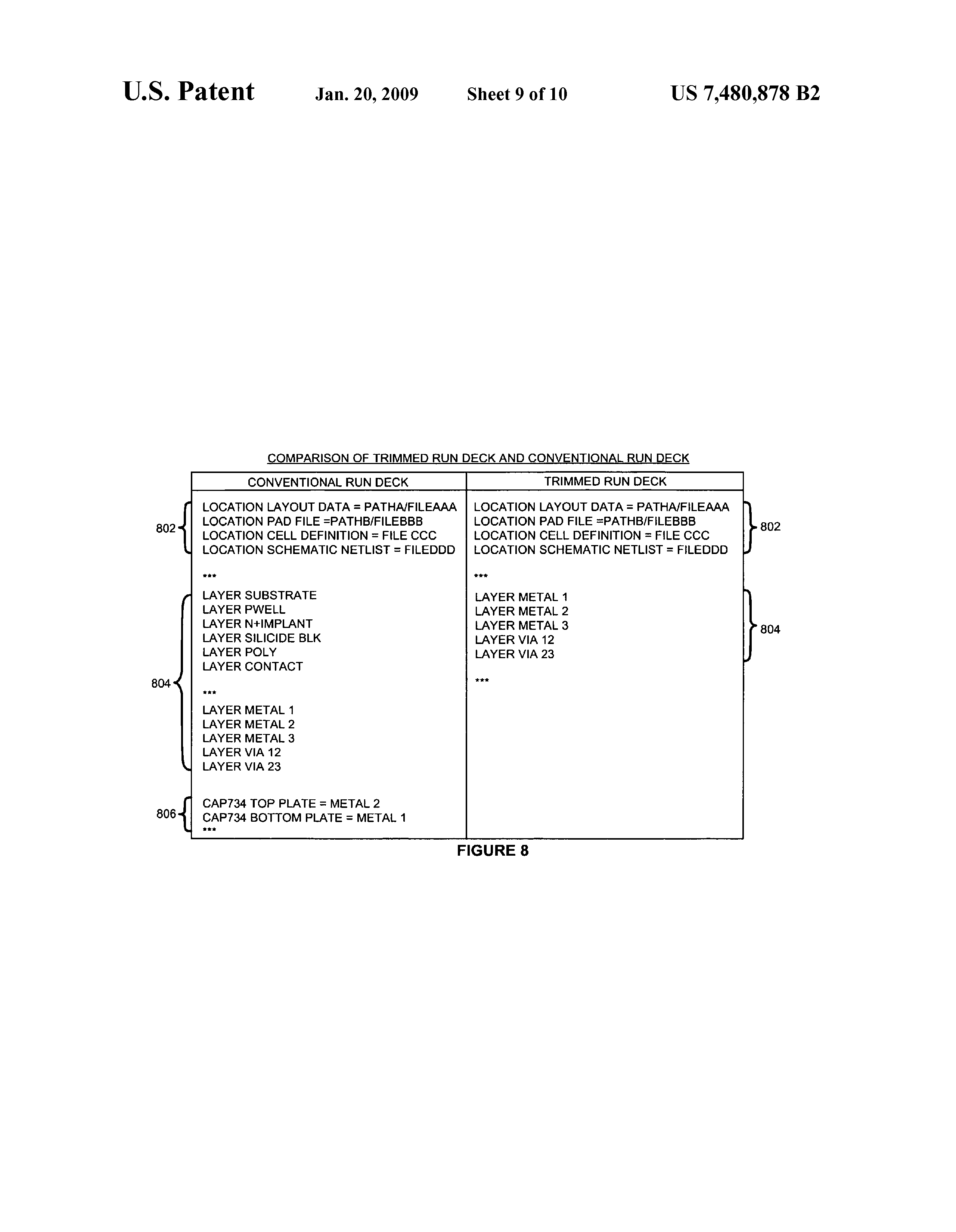 US 7480878 B2 - Method And System For Layout Versus