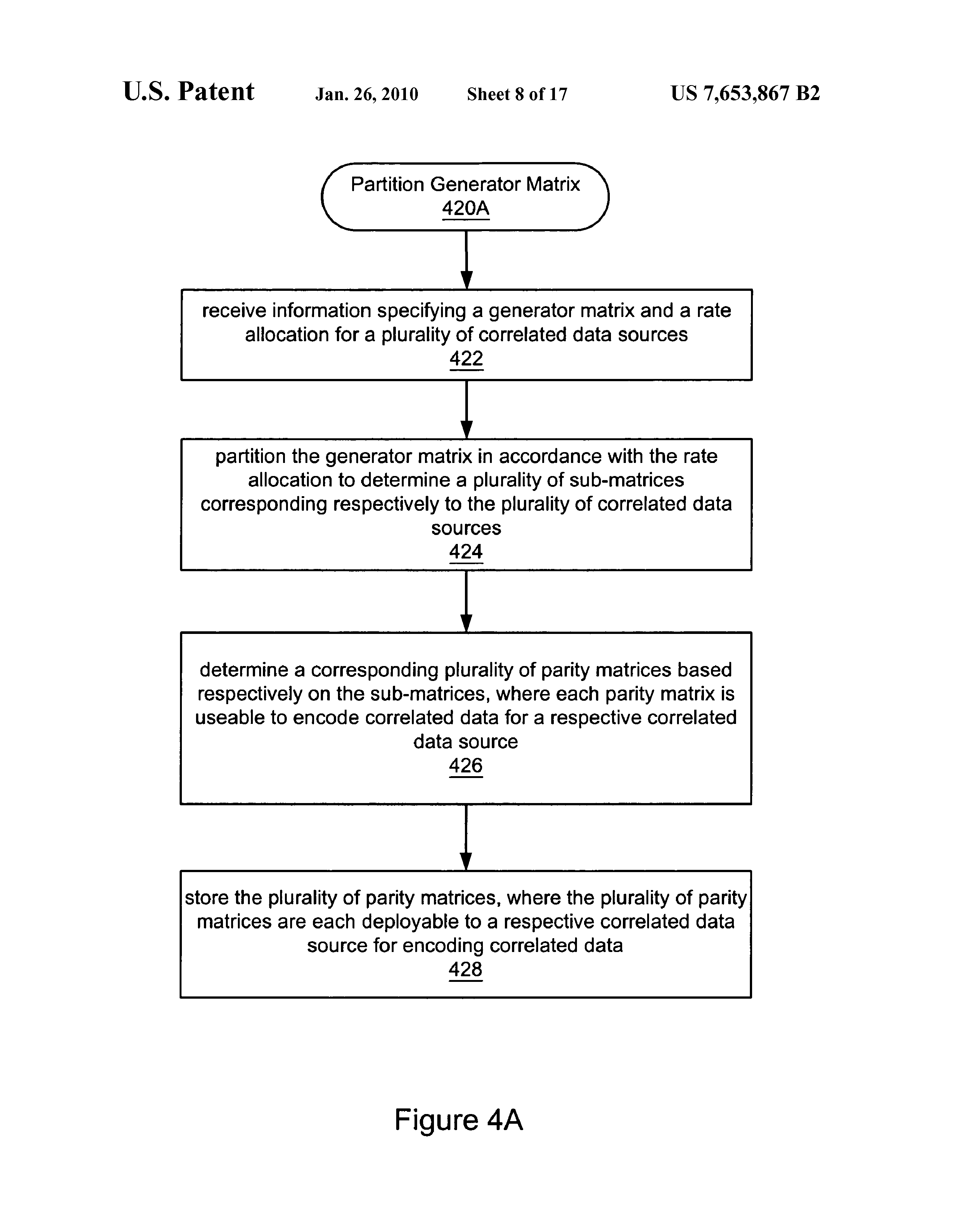 US 7653867 B2 - Multi-source Data Encoding, Transmission And