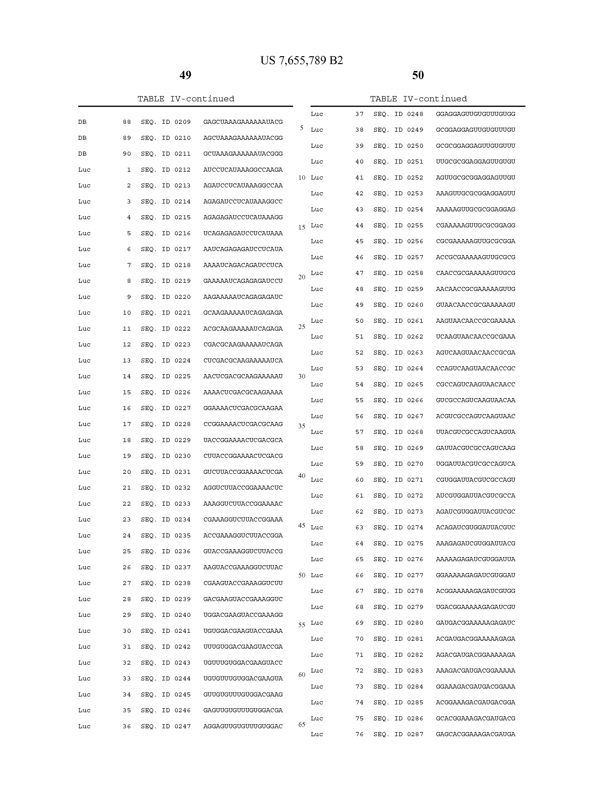 US 7655789 B2 - Sirna Targeting Transient Receptor Potential