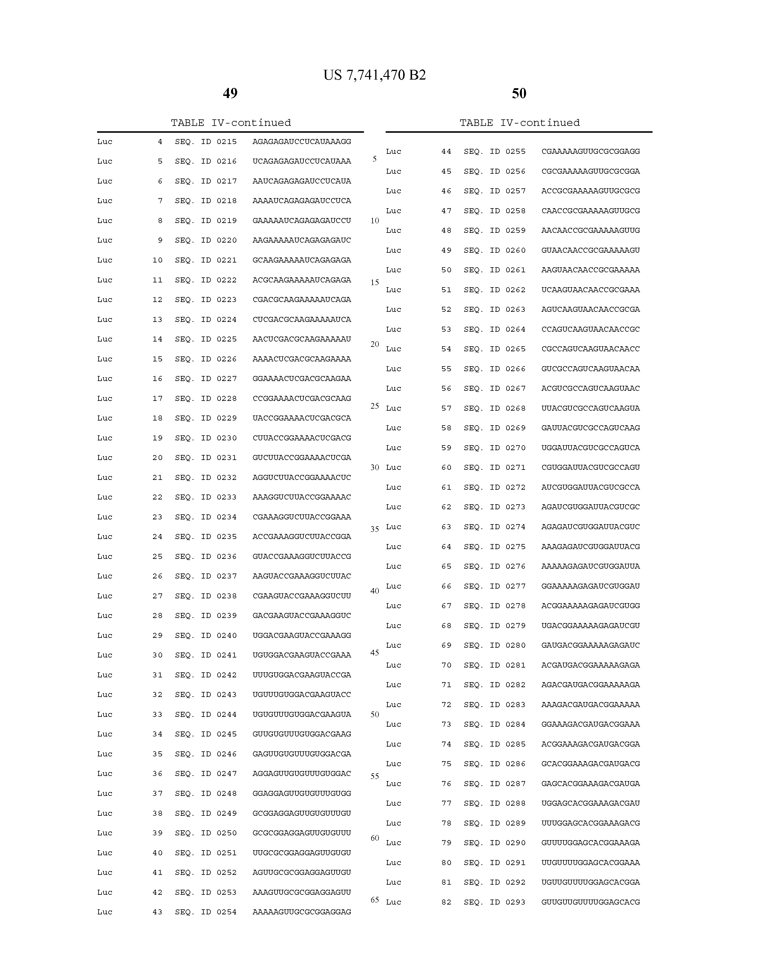 US 7741470 B2 - Sirna Targeting Gremlin - The Lens - Free