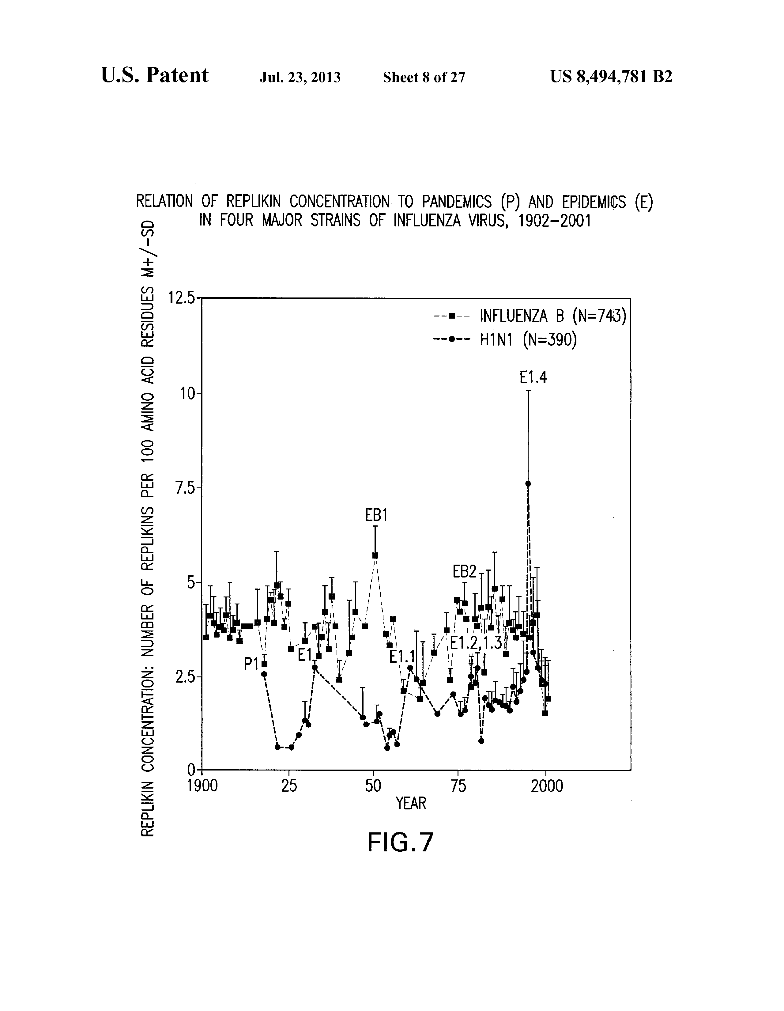 US 8494781 B2 - Systems And Methods For Identifying Replikin