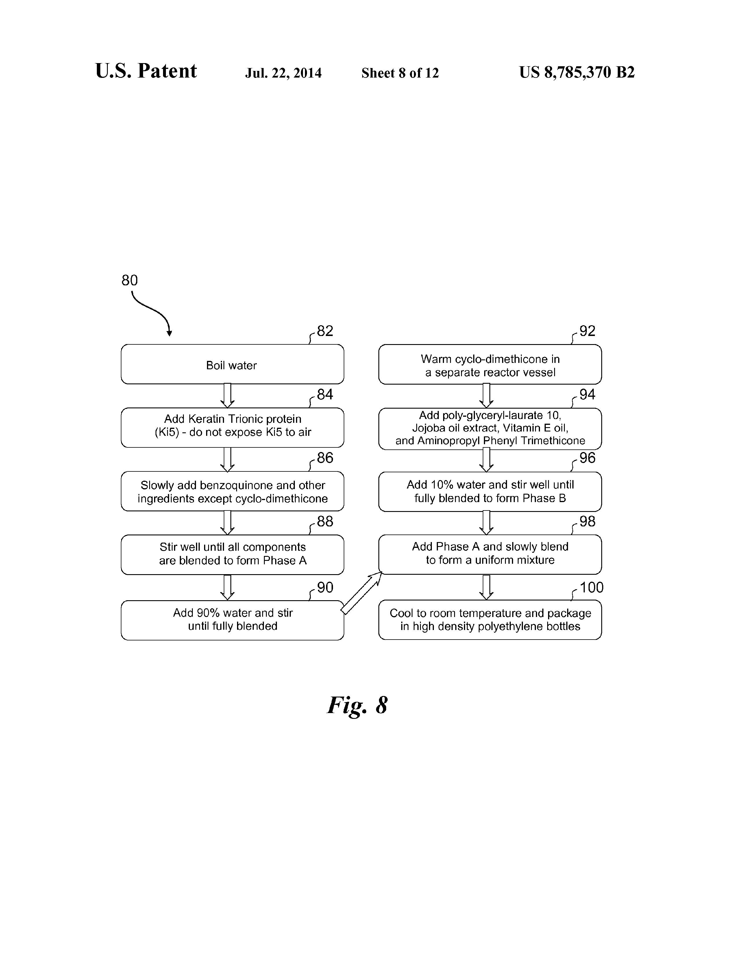 US 8785370 B2 - Reactive Keratin Protein Formulations And Methods Of