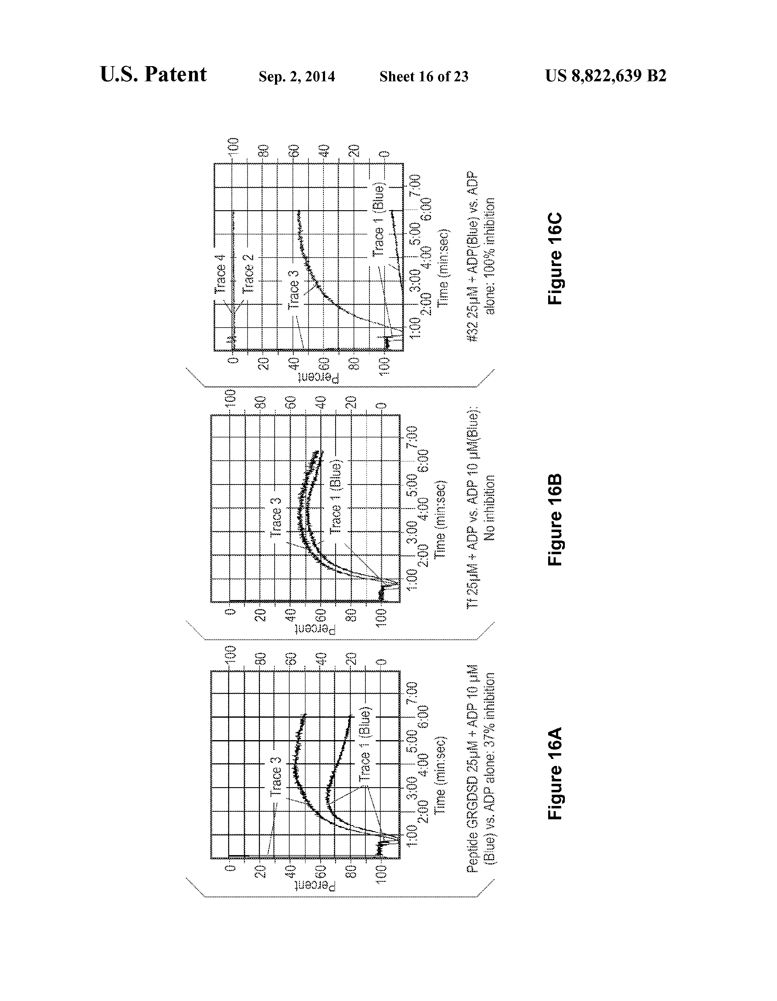 US 8822639 B2 - Transferrin Fusion Protein Libraries - The