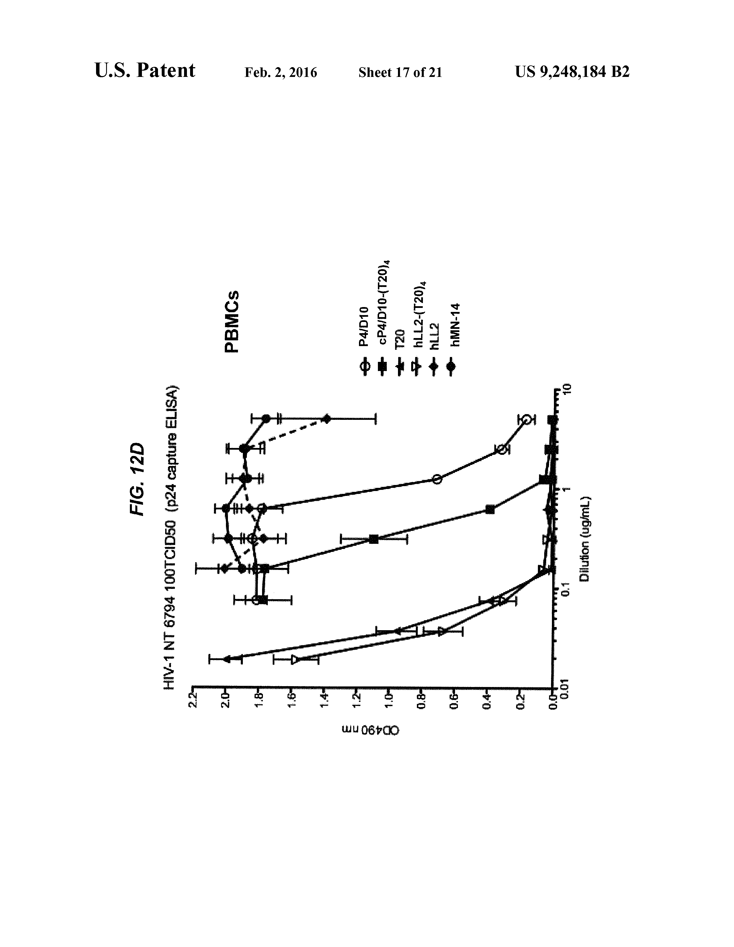 US 9248184 B2 - Dock-and-lock (dnl) Constructs For Human
