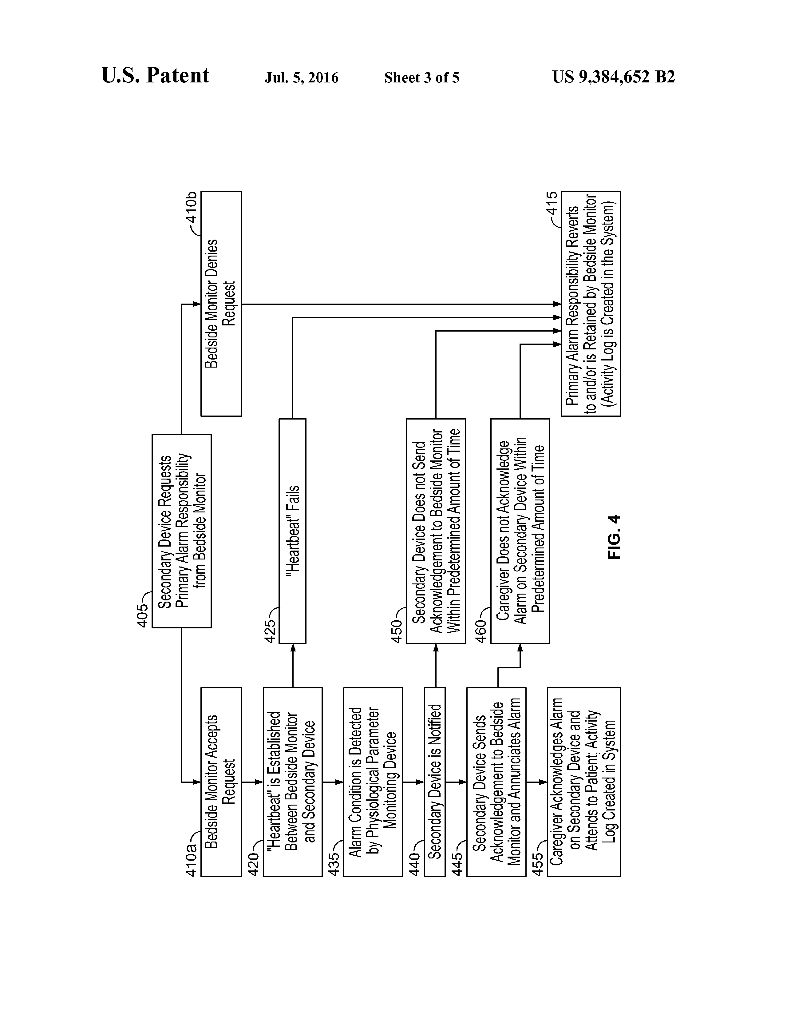 Us 9384652 B2 System And Method For Transfer Of Primary Alarm Heartbeatmonitorcircuitjpg Page 8 20