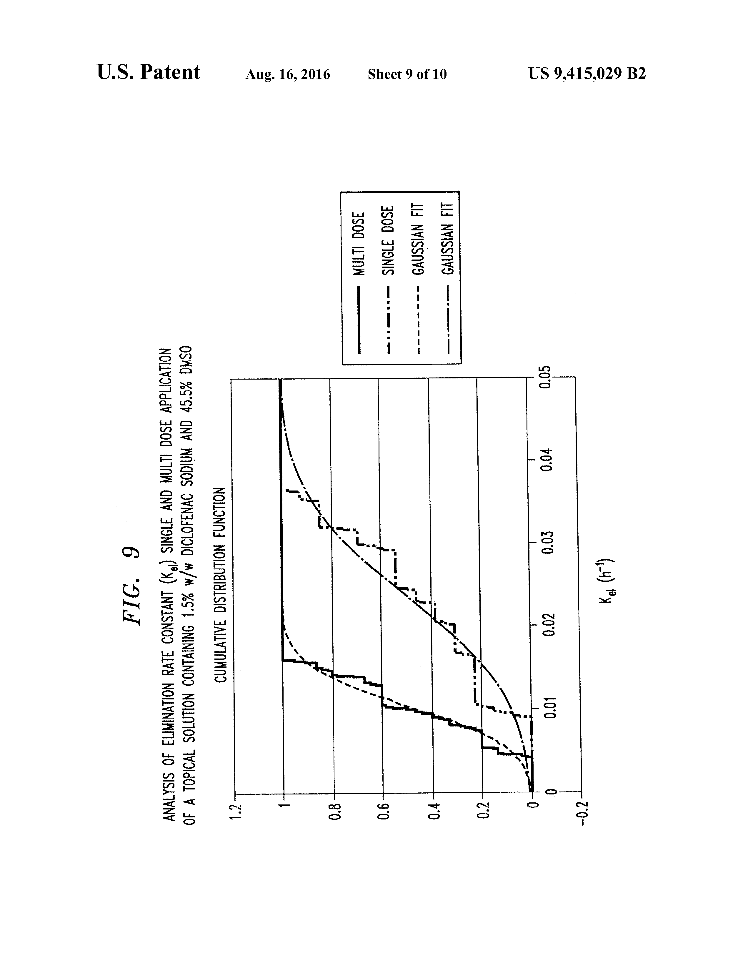 US 8618164 B2 - Treatment Of Pain With Topical Diclofenac