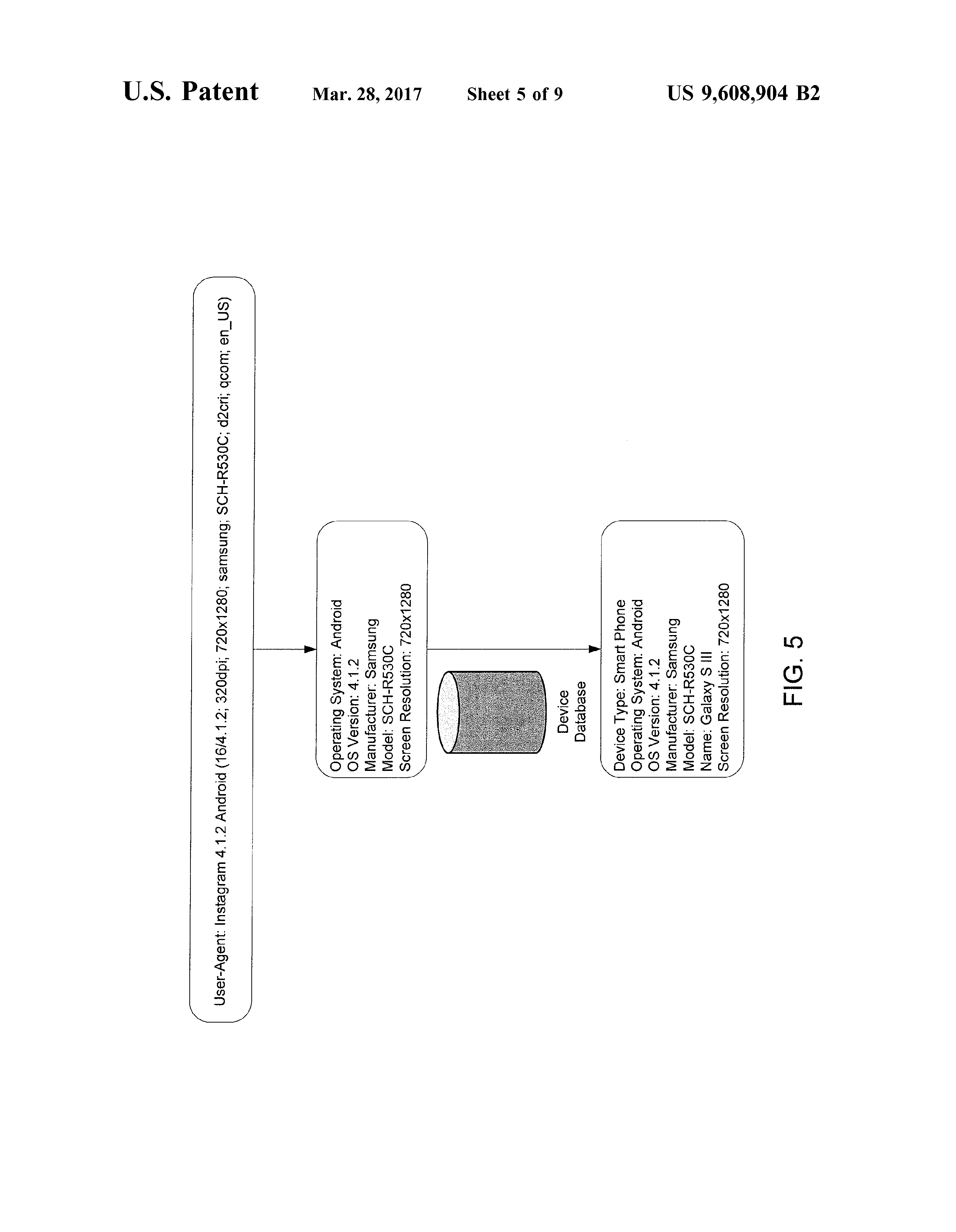US 9608904 B2 - System And Method For Analyzing Devices