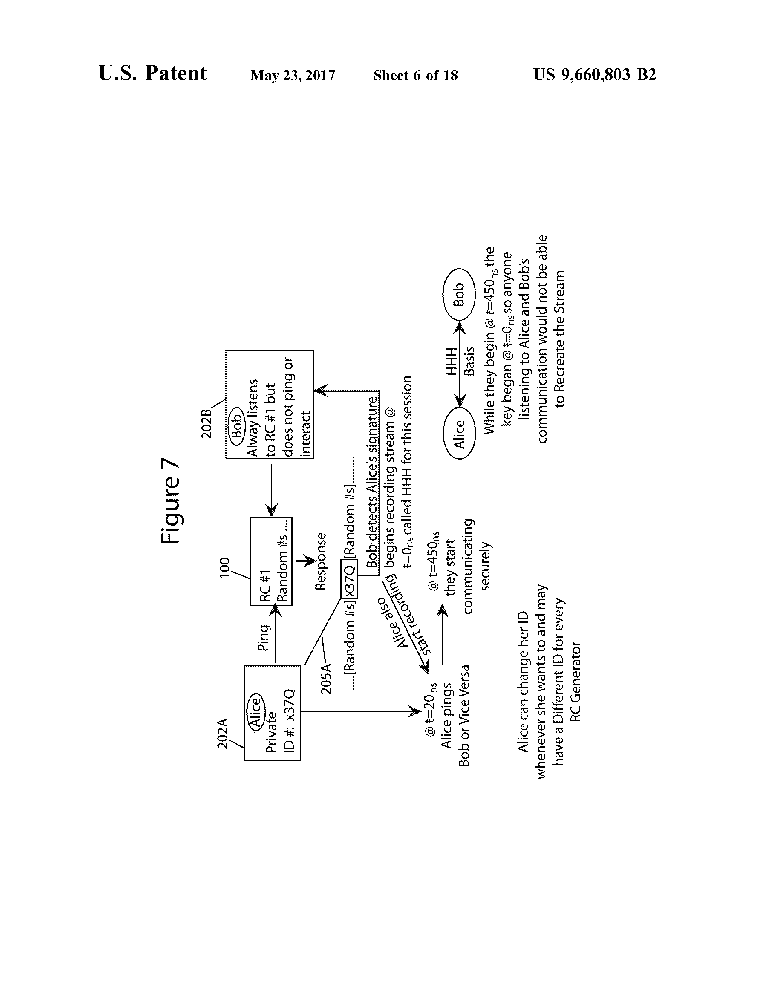 US 9660803 B2 - Device And Method For Resonant Cryptography