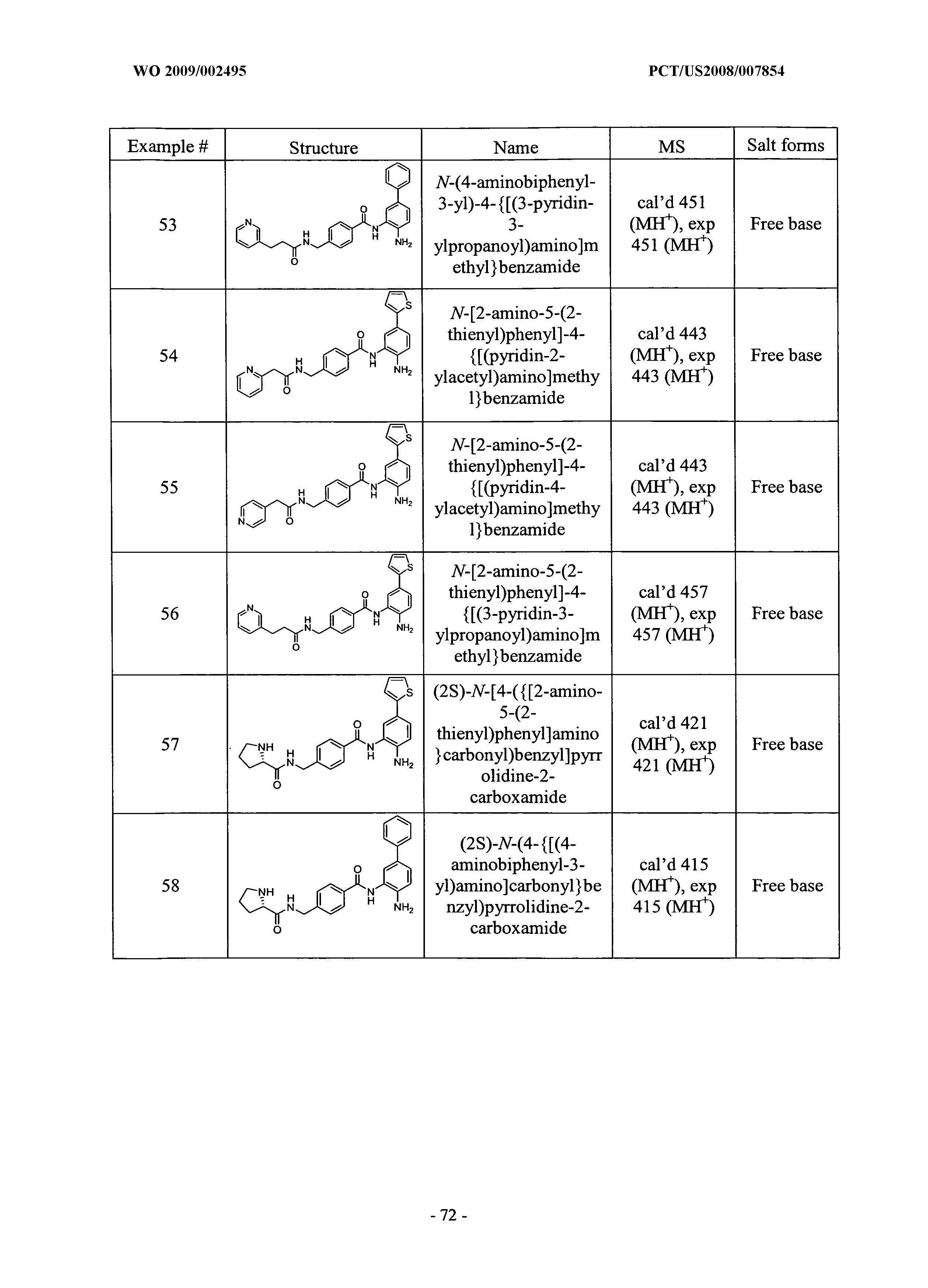 WO 2009/002495 A1 - 4-carboxybenzylamino Derivatives As