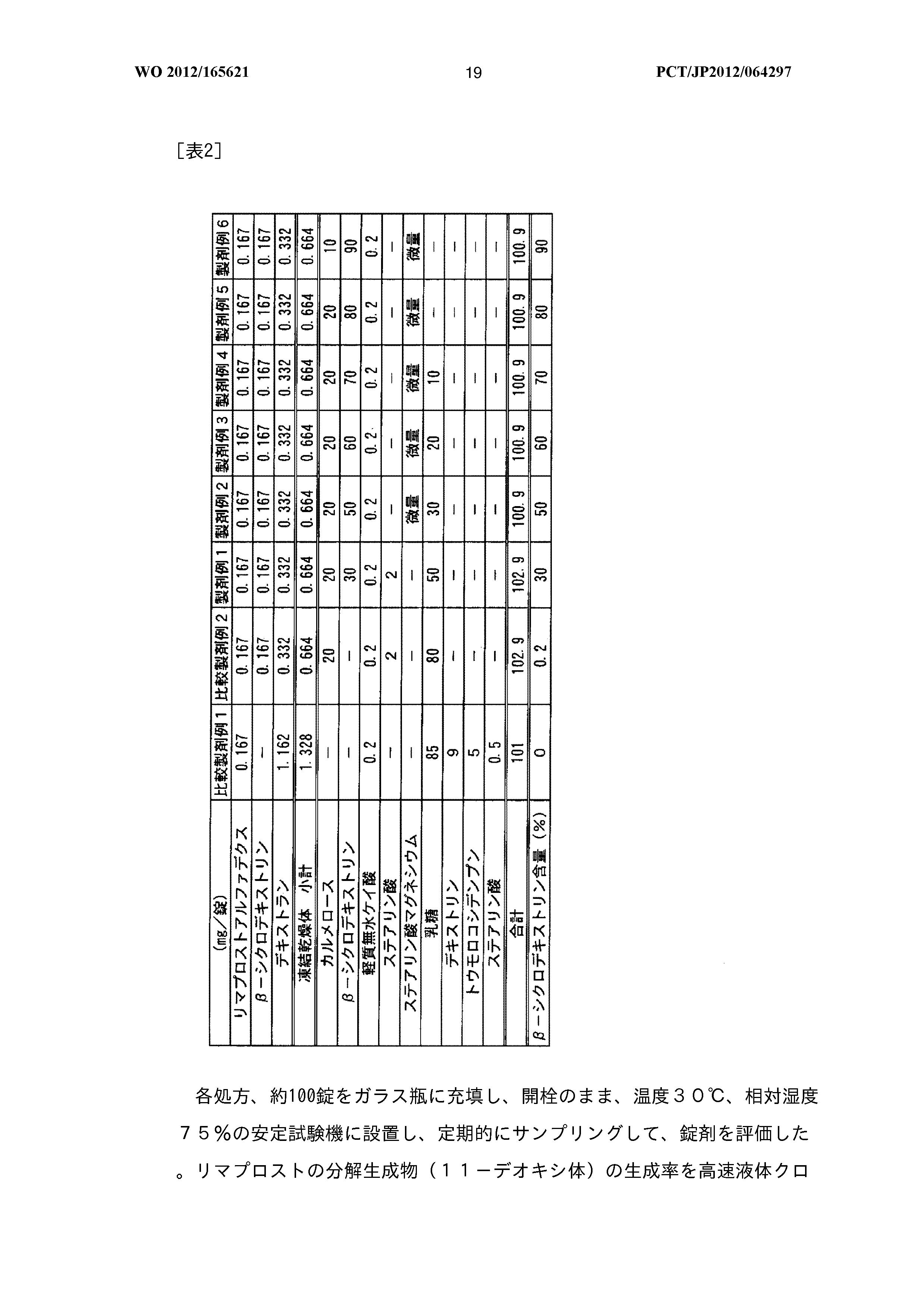 デクス リマプロスト 錠 アルファ