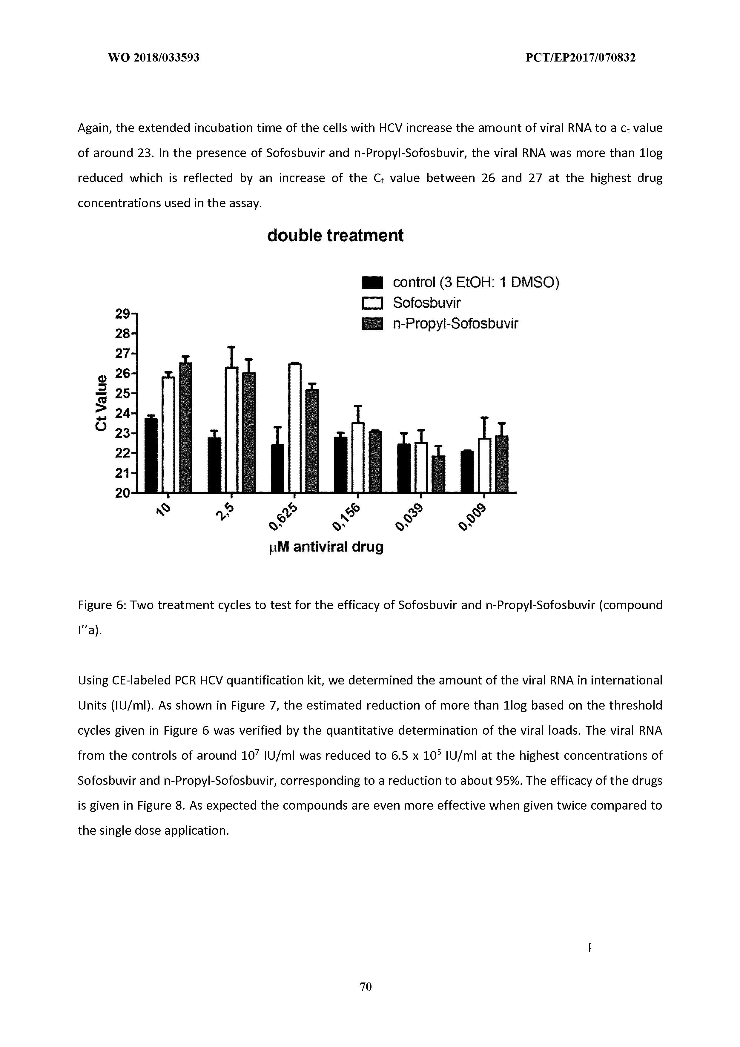 WO 2018/033593 A1 - Sofosbuvir Derivatives For The Treatment