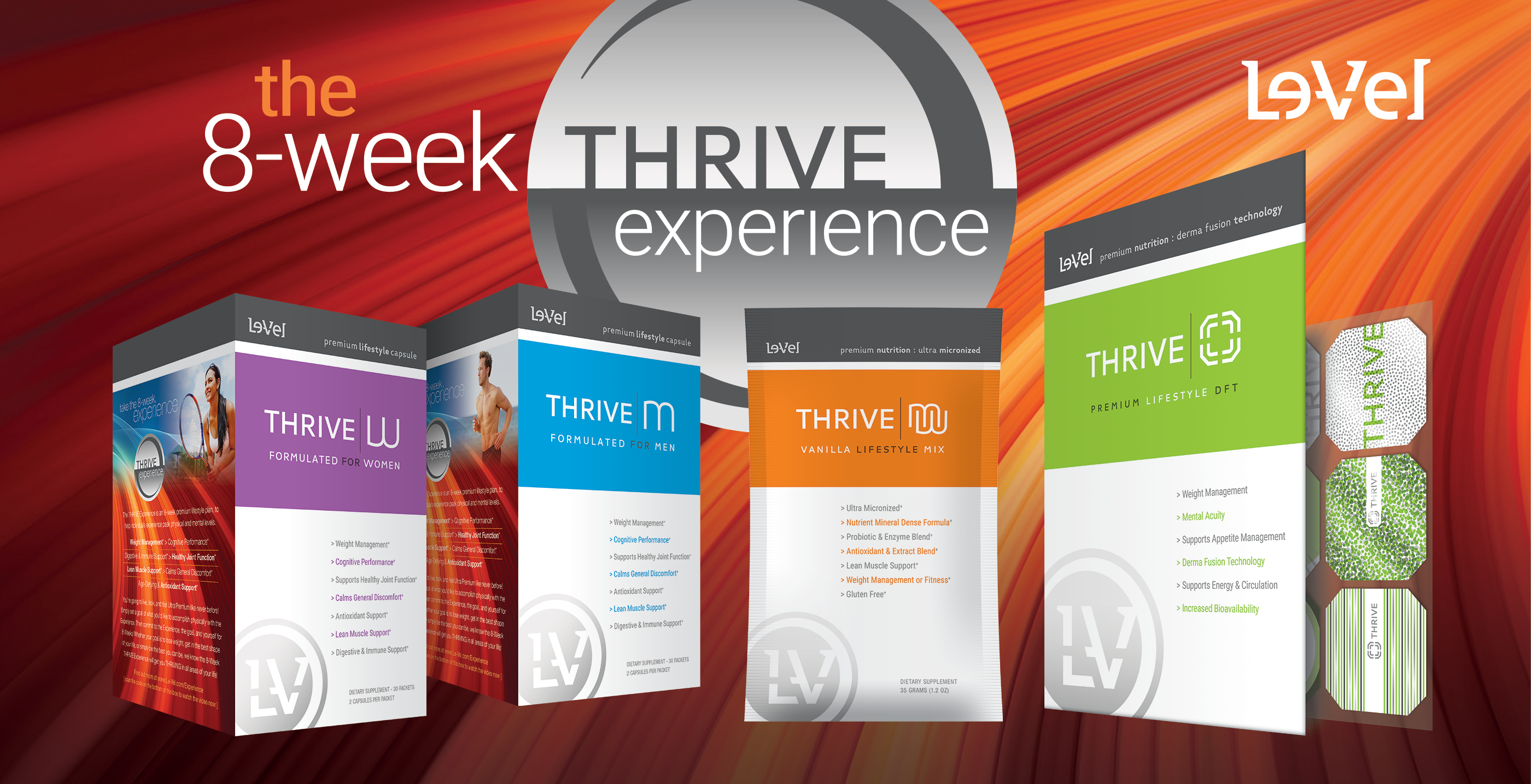 THRIVE Reviews – Strivin' and Thrivin' With Le-Vel!