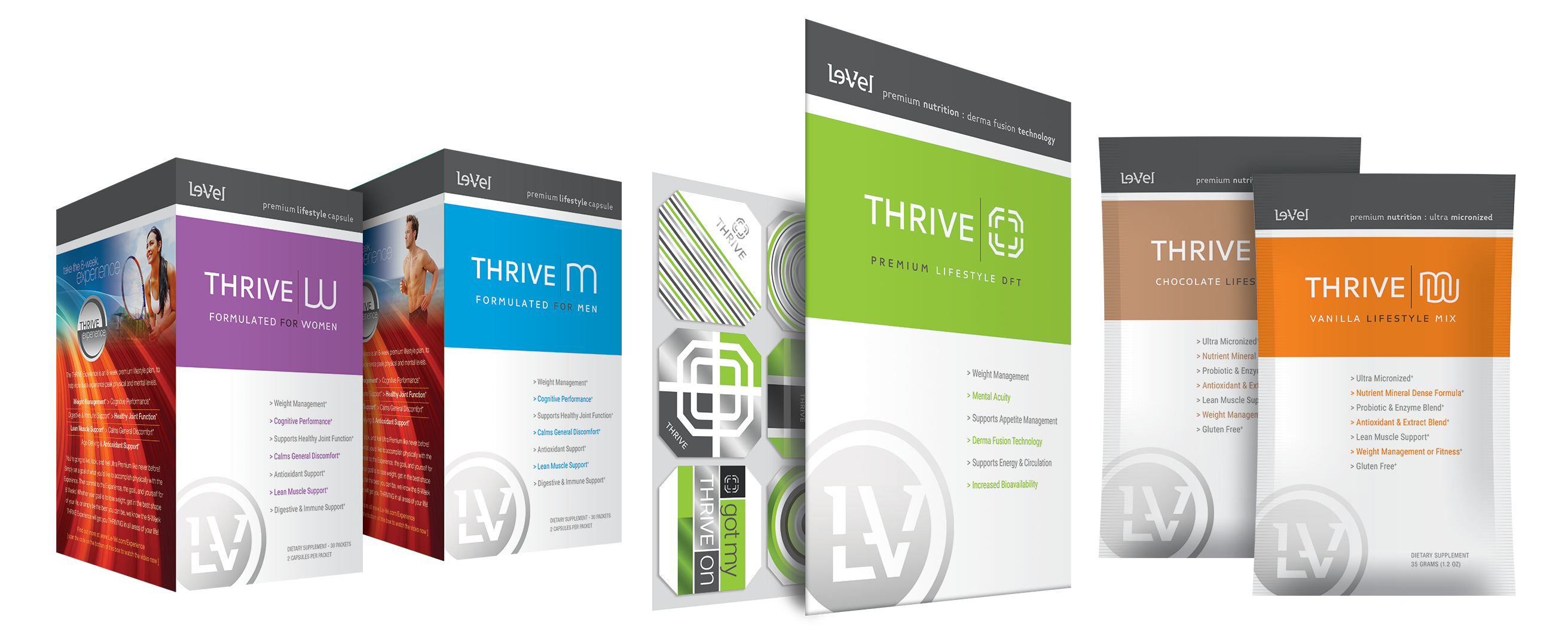 Thrive-Mix-Experience