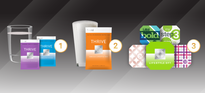 Supplement Your Nutrition With the Three-Step THRIVE Experience